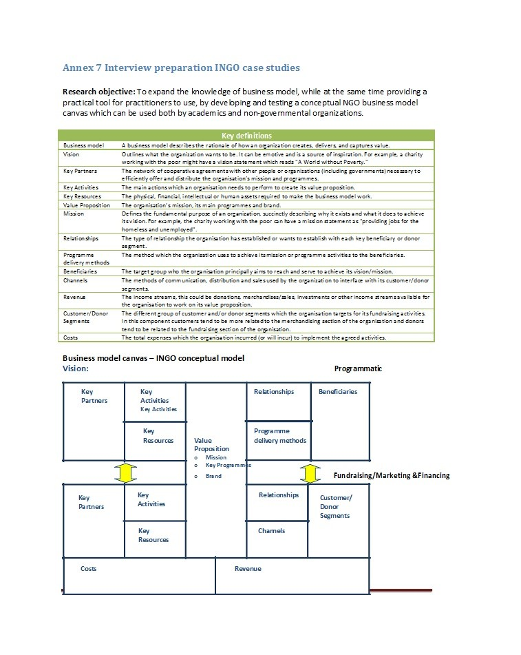 Free business model template 15
