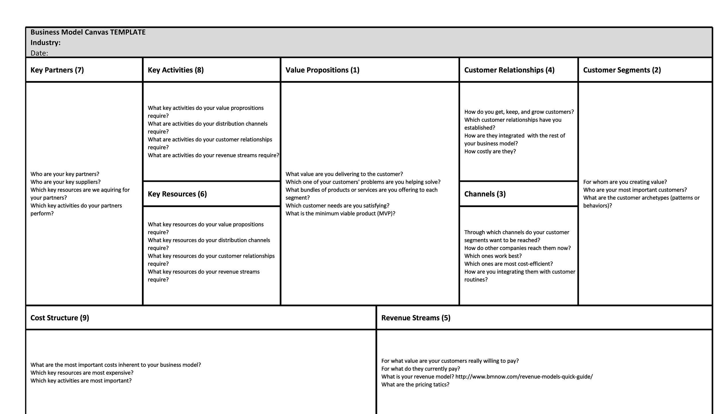 Free business model template 21