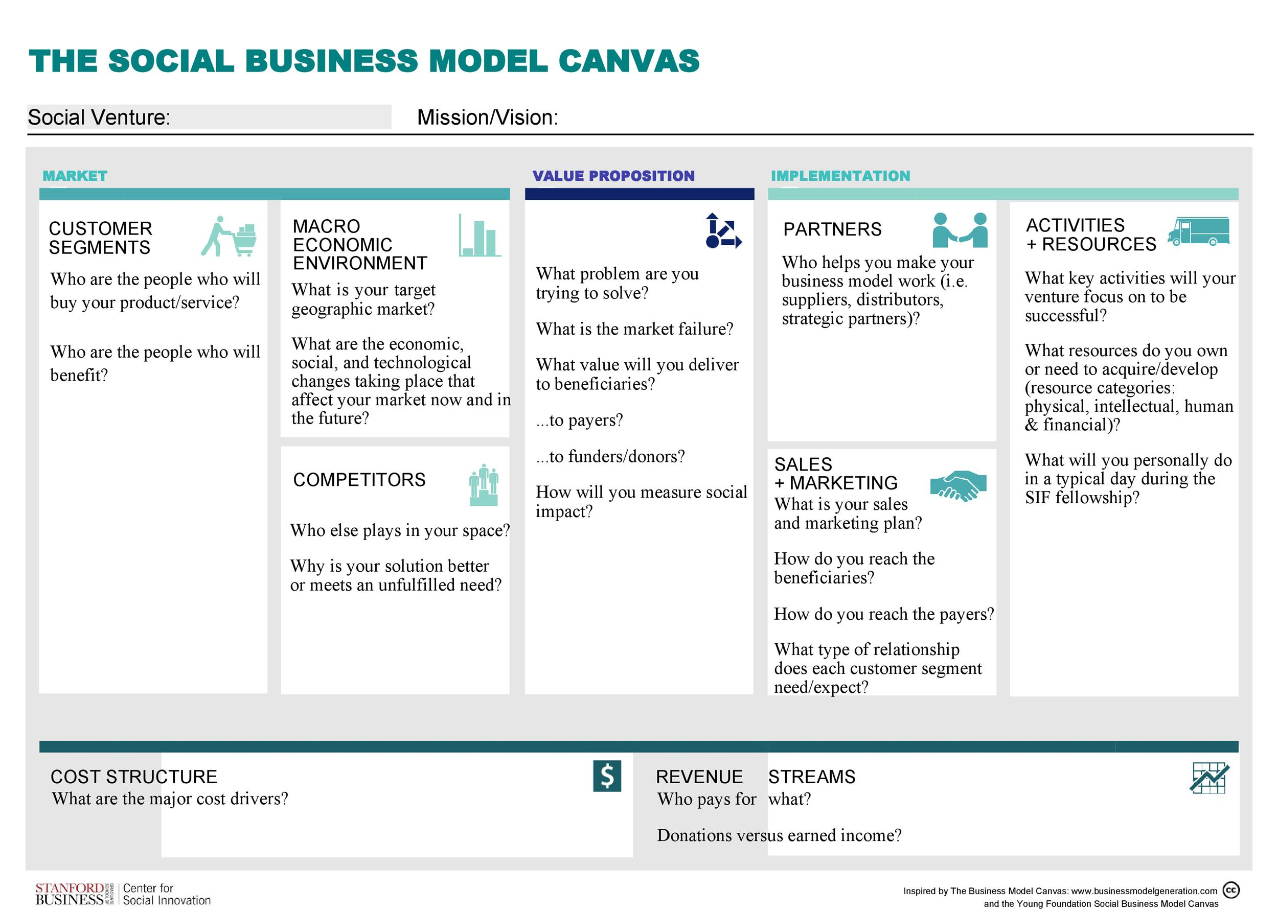 Free business model template 23