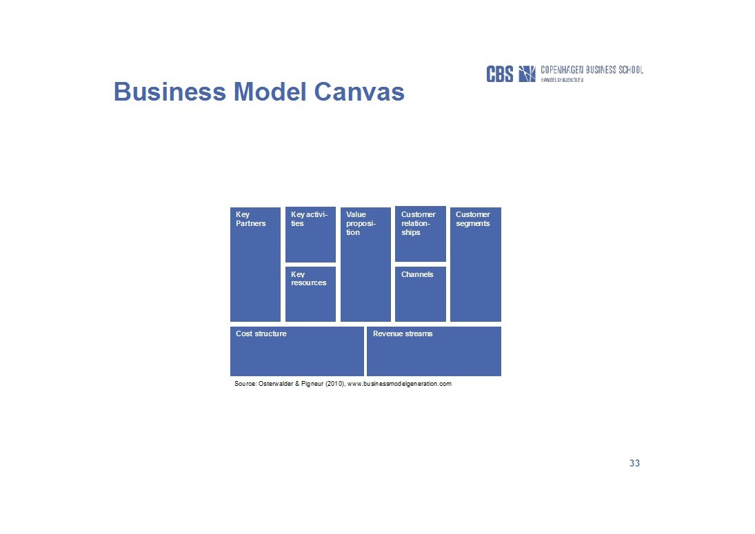 Free business model template 26