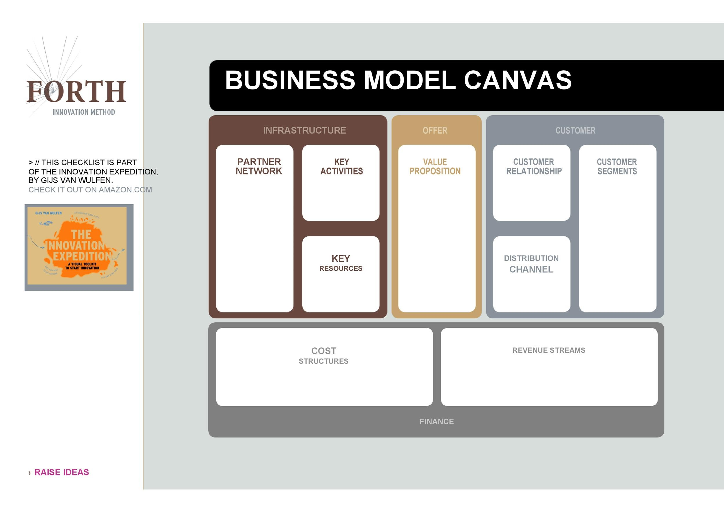 Free business model template 28