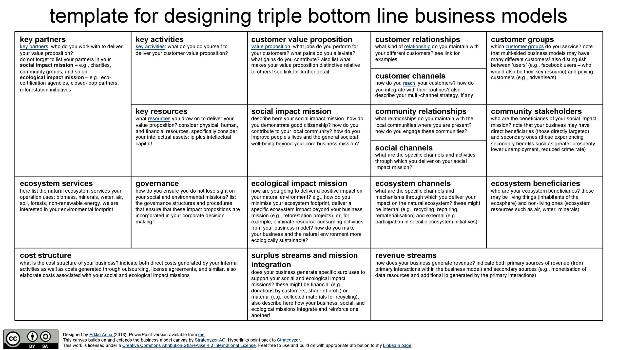Free business model template 31