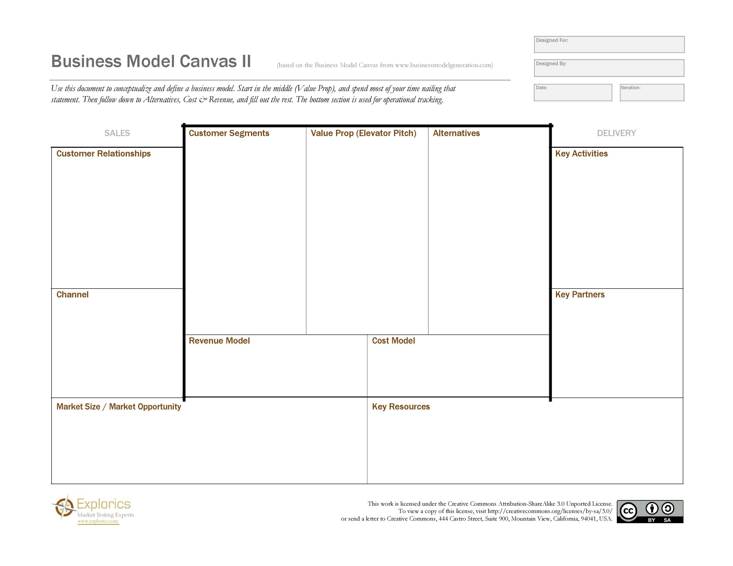 Free business model template 38