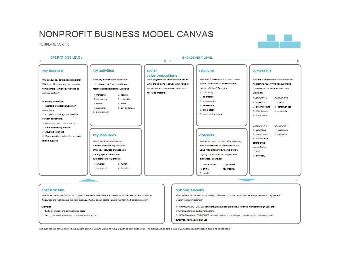 Free business model template 39