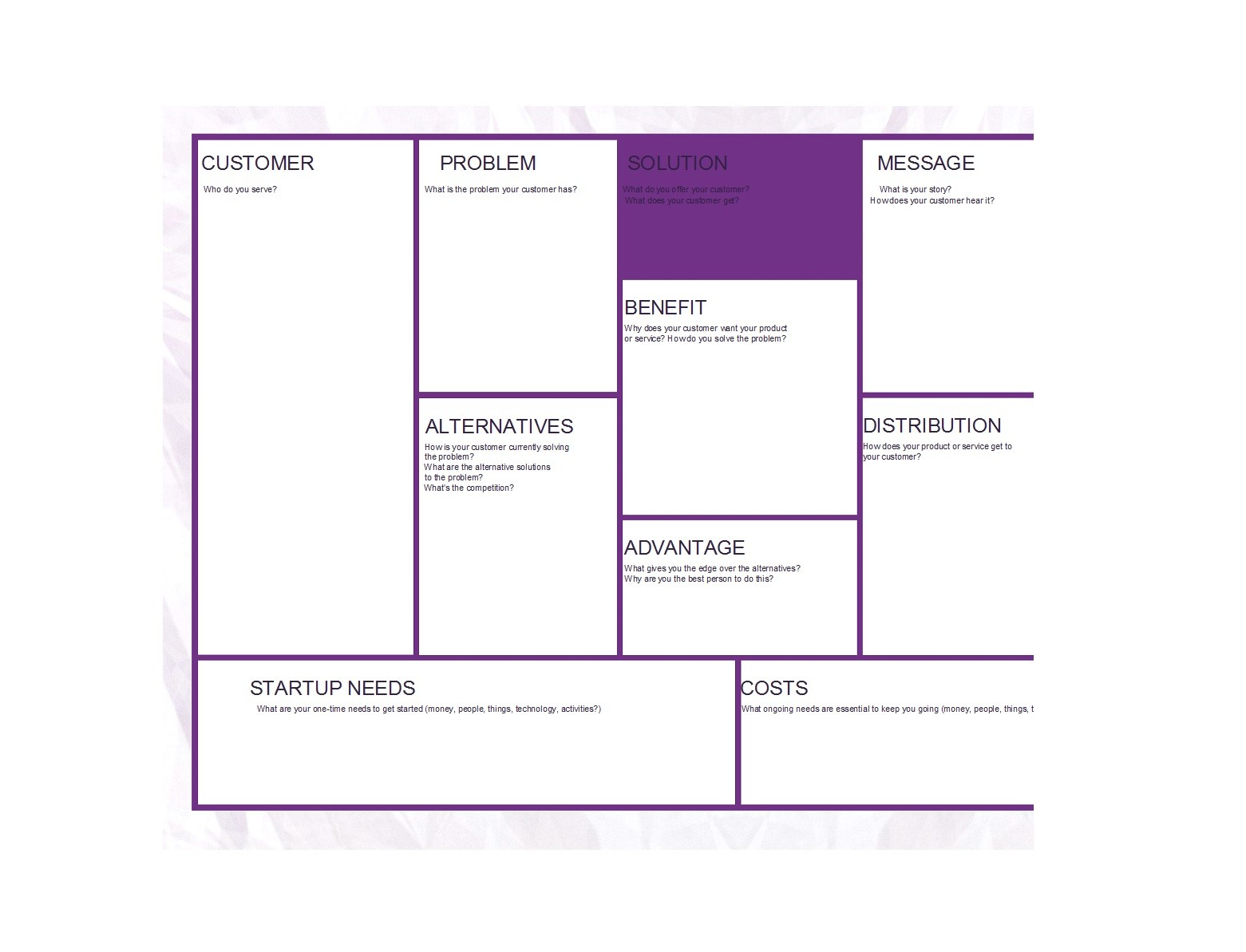 Free business model template 40