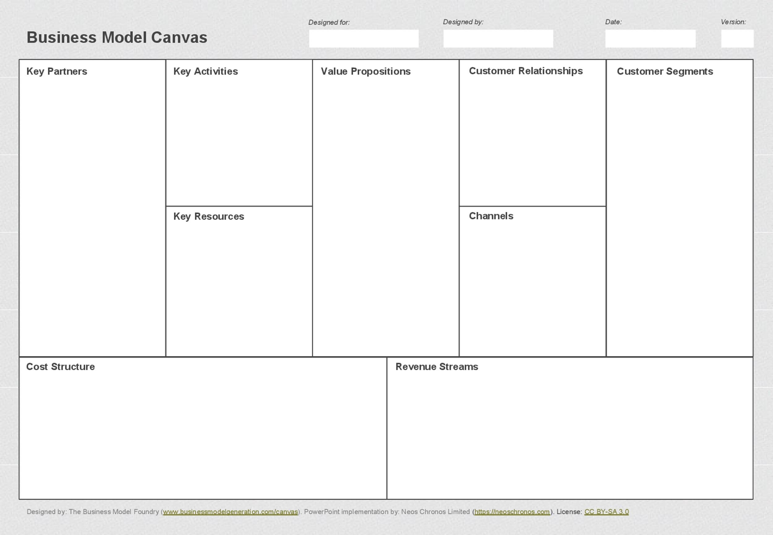 Free business model template 42