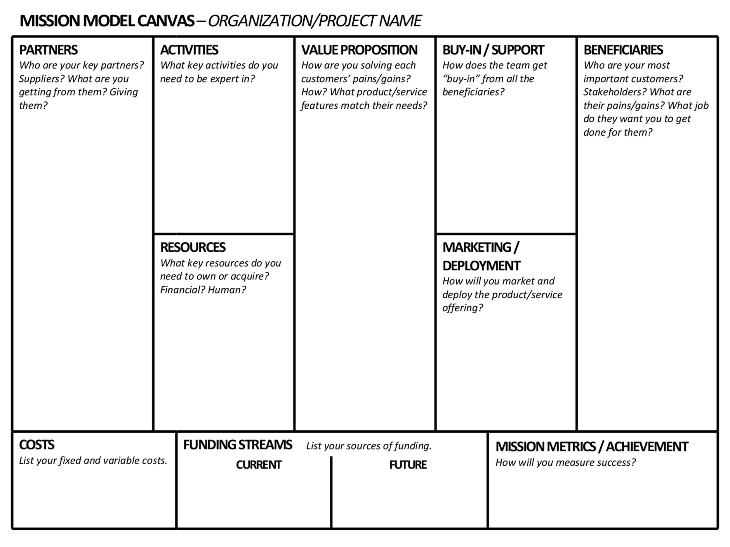 Free business model template 43