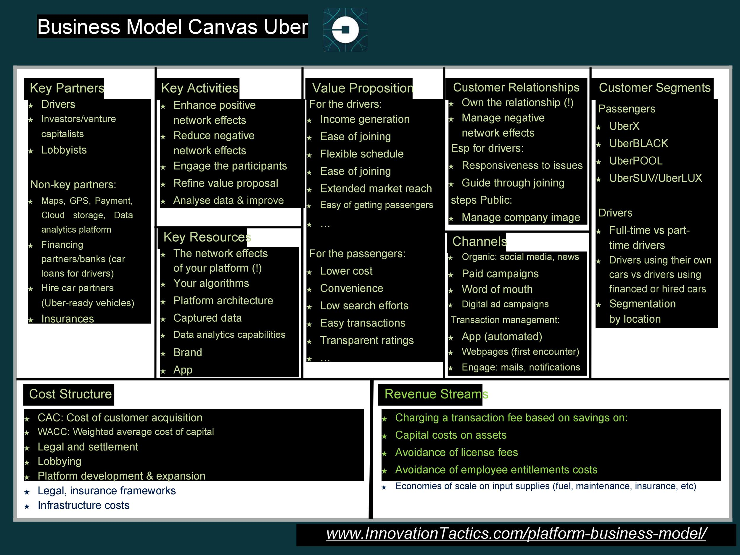 Free business model template 45