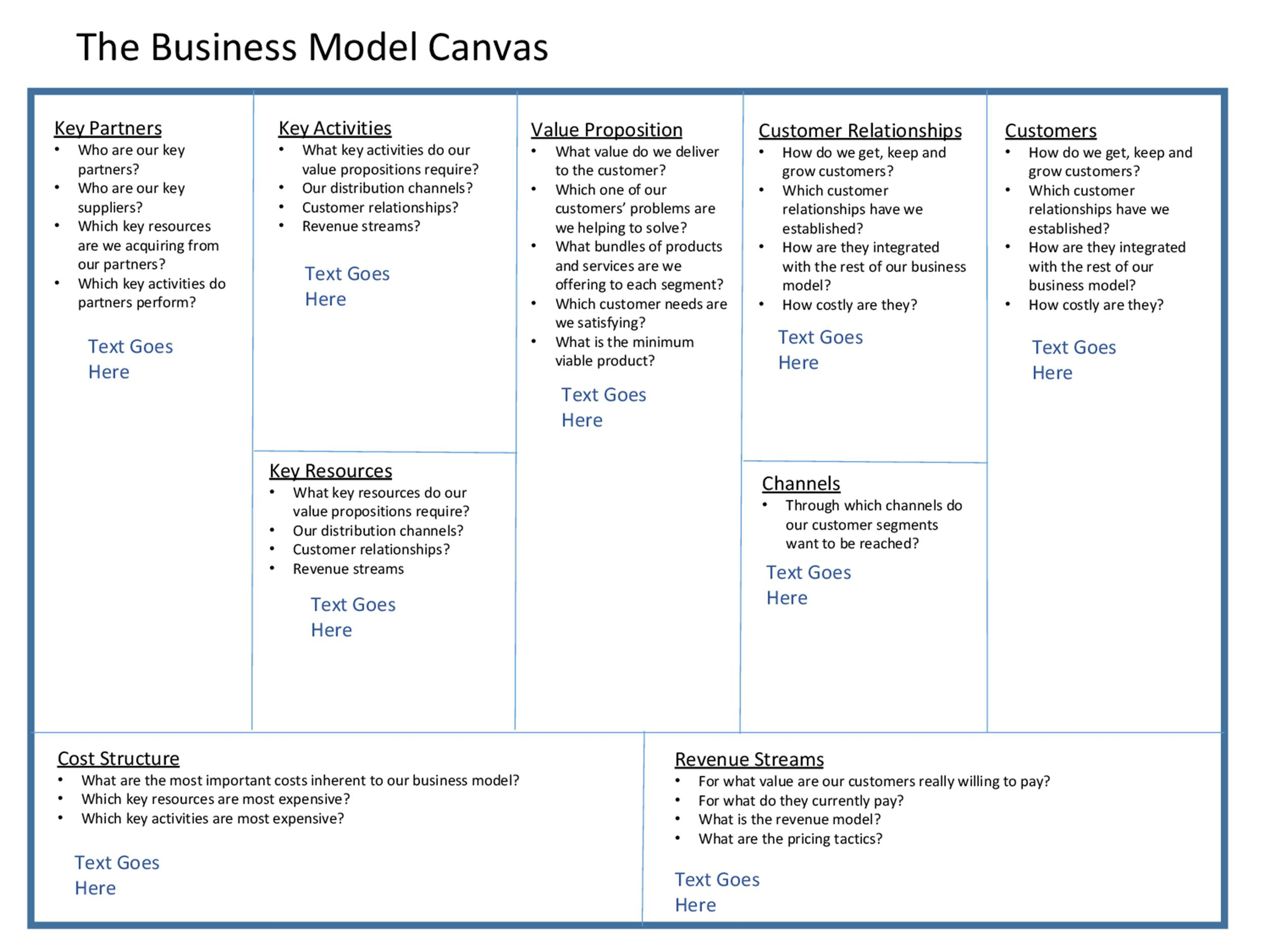 Free business model template 46