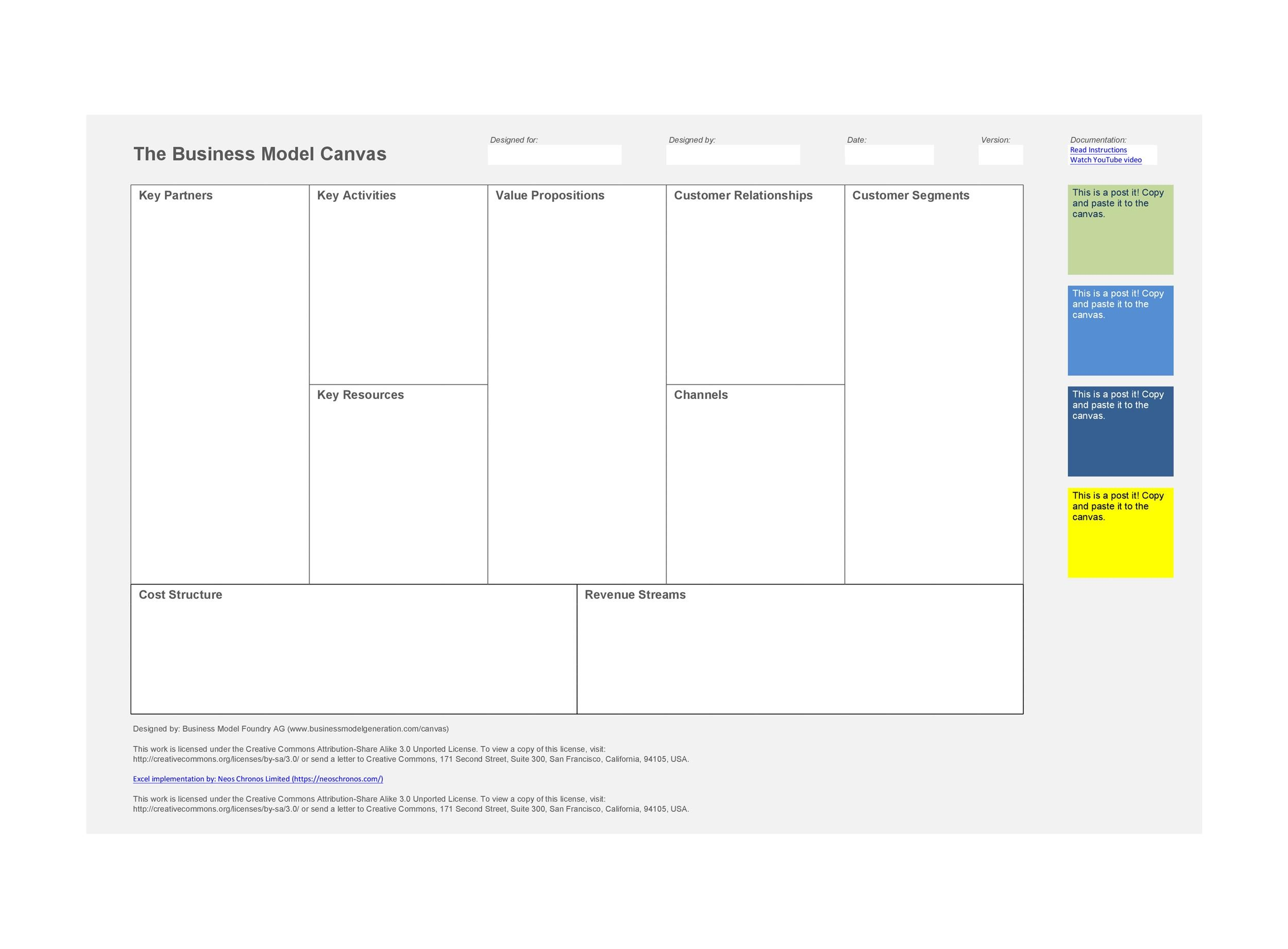 Free business model template 48