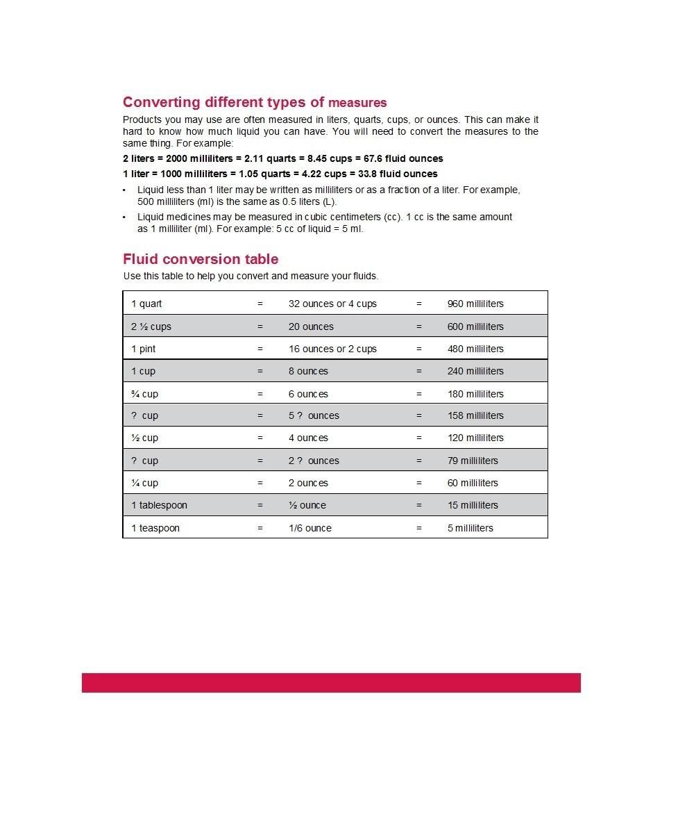 Free liquid measurements chart 06