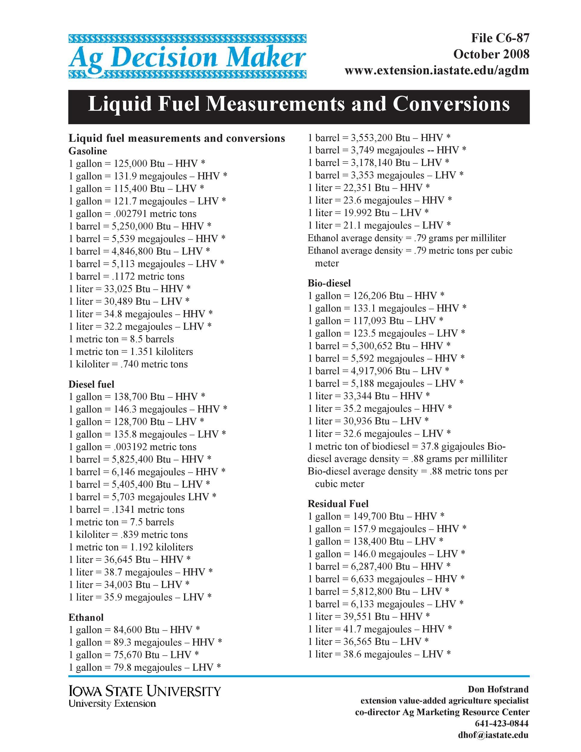 Free liquid measurements chart 07
