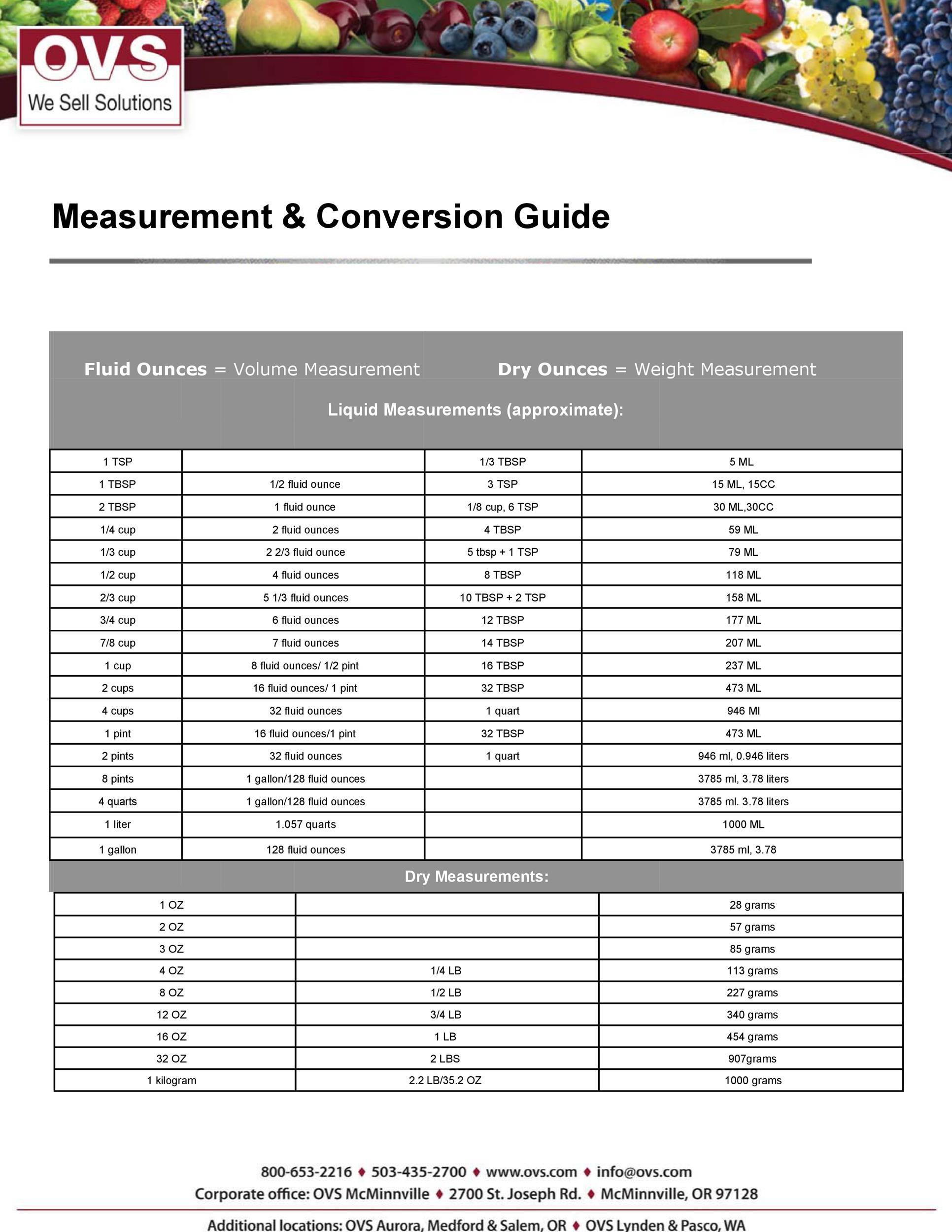 Free liquid measurements chart 14