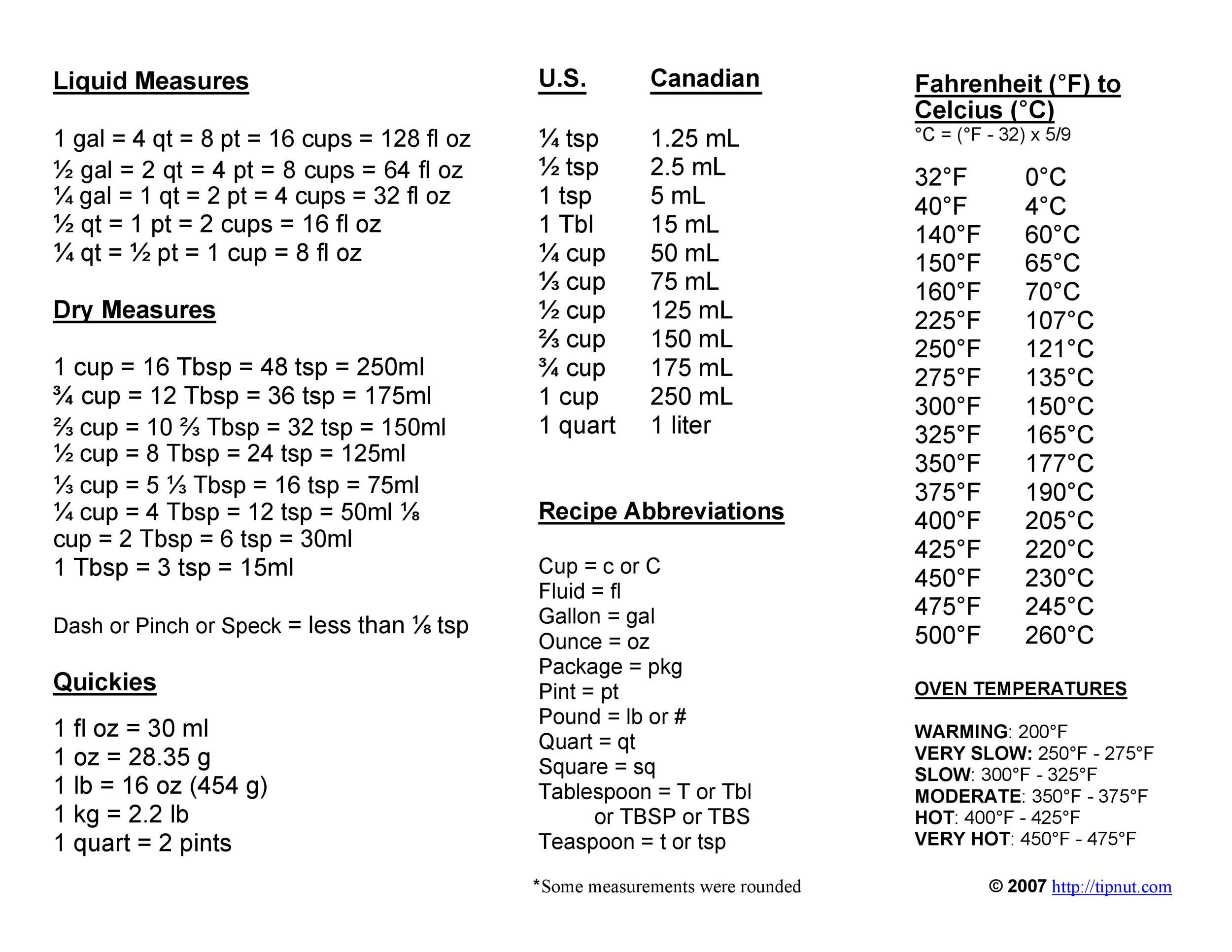 Free liquid measurements chart 17
