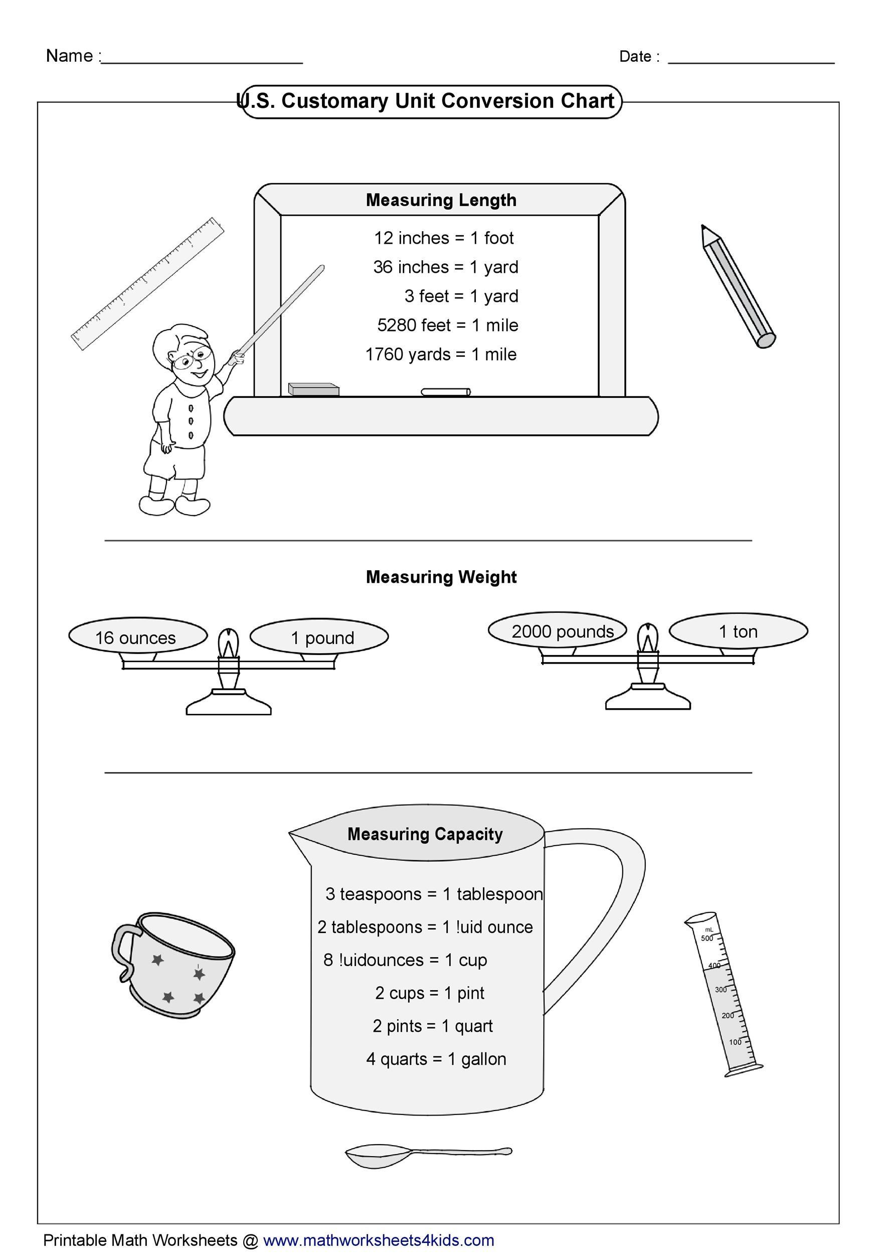 Free liquid measurements chart 18
