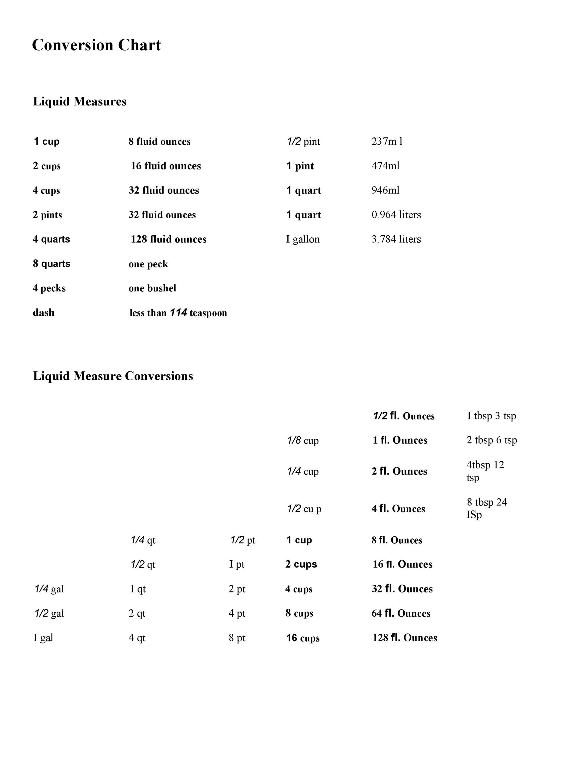 Free liquid measurements chart 21