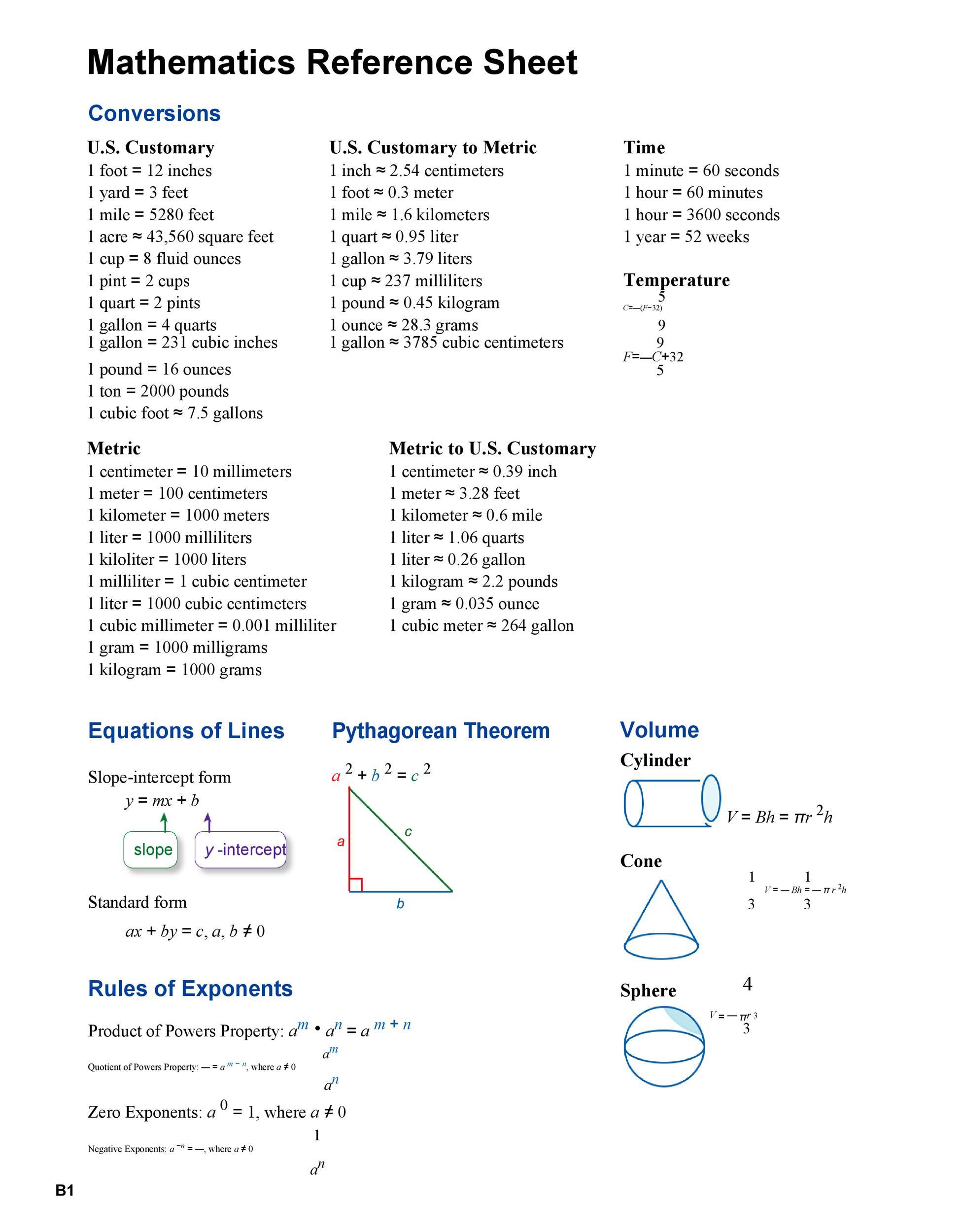 Free liquid measurements chart 29