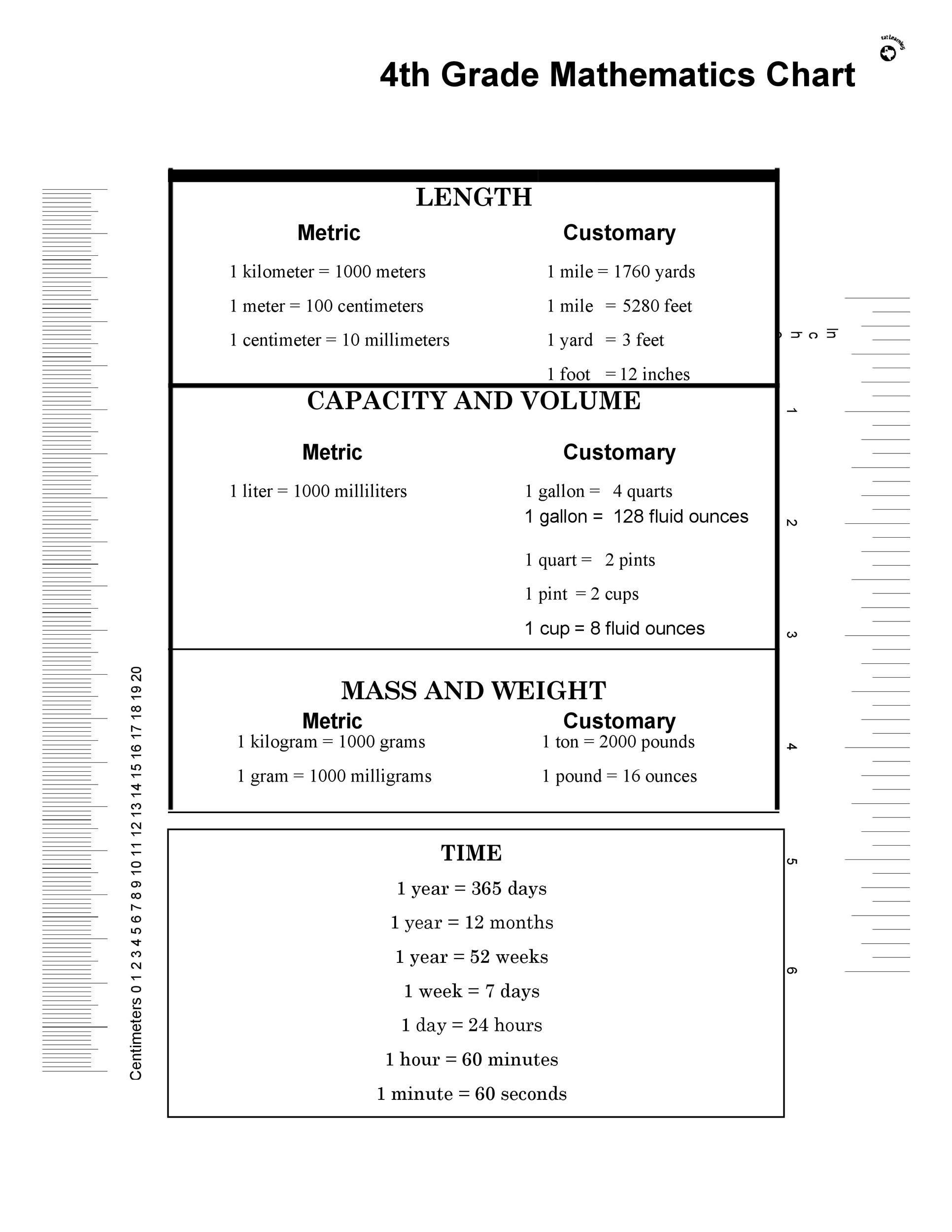 Free liquid measurements chart 35