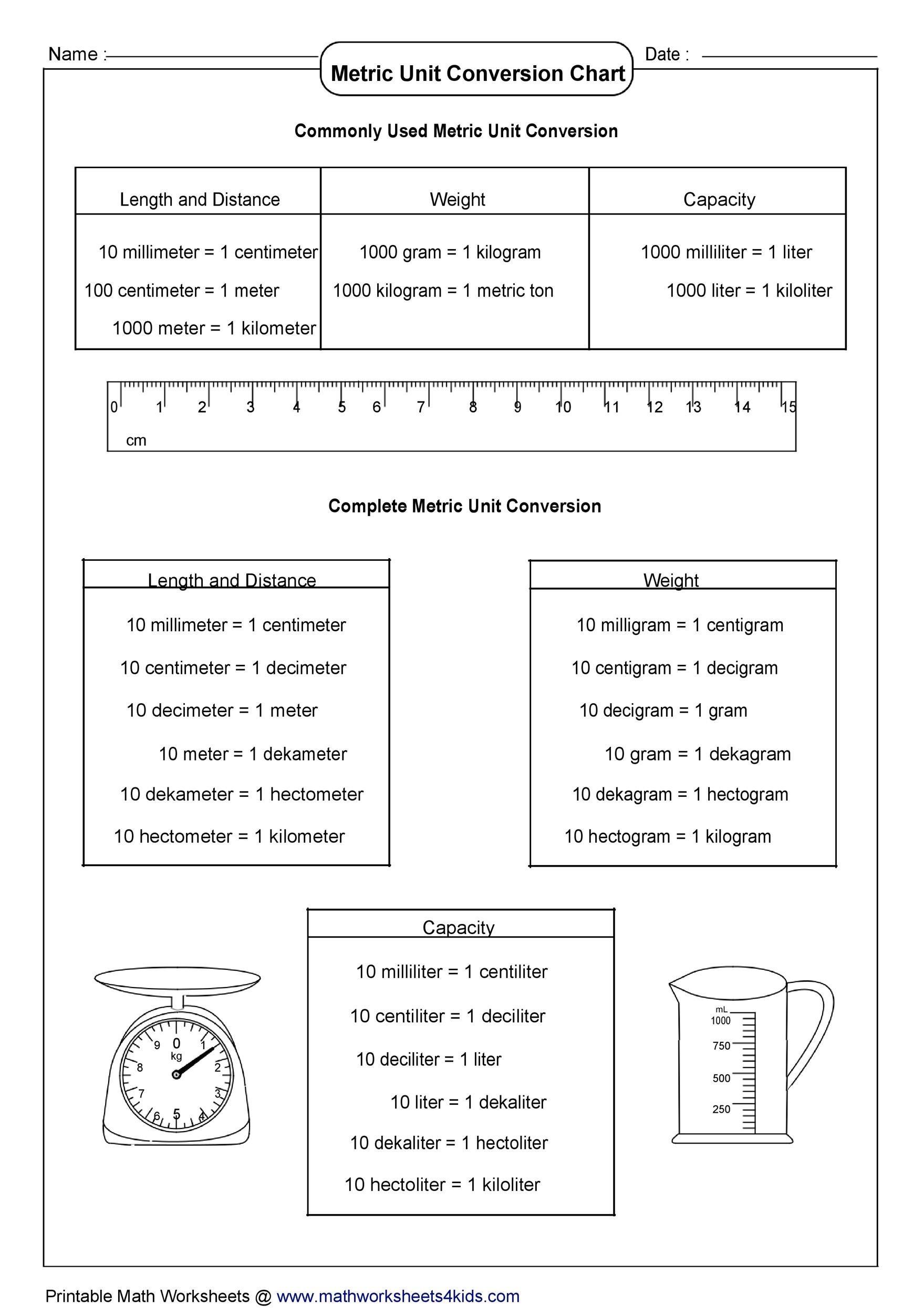 Free liquid measurements chart 43