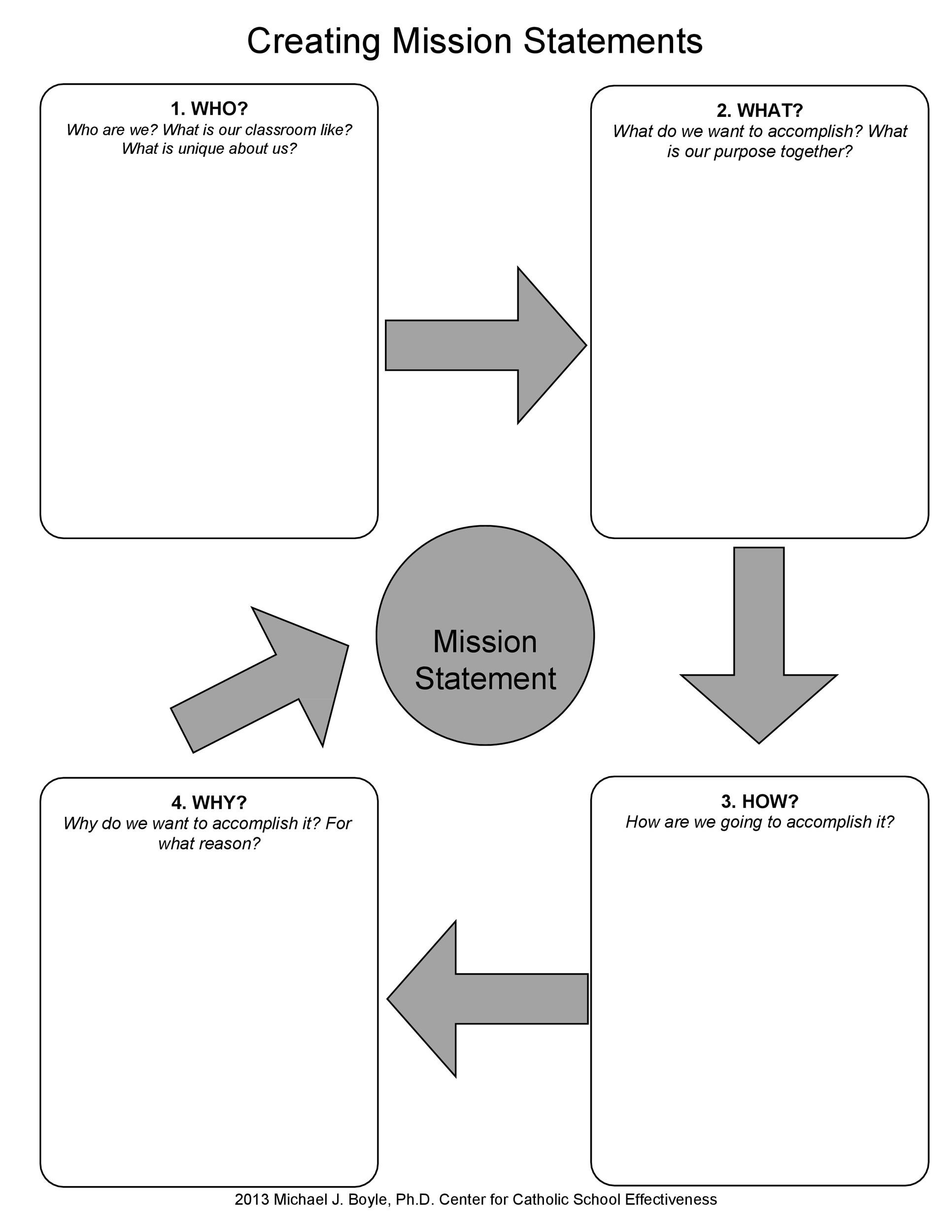 Free mission statement template 13