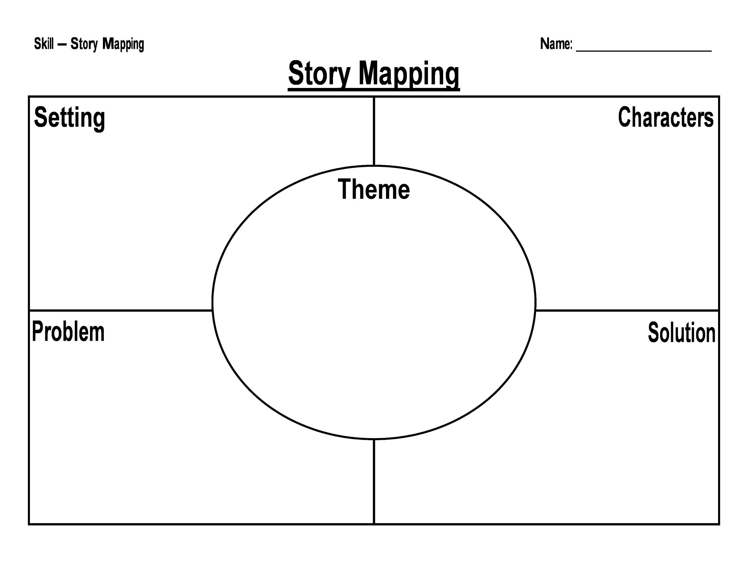 photo relating to Printable Story Maps titled 41 Totally free Printable Tale Map Templates [PDF / Phrase] ᐅ