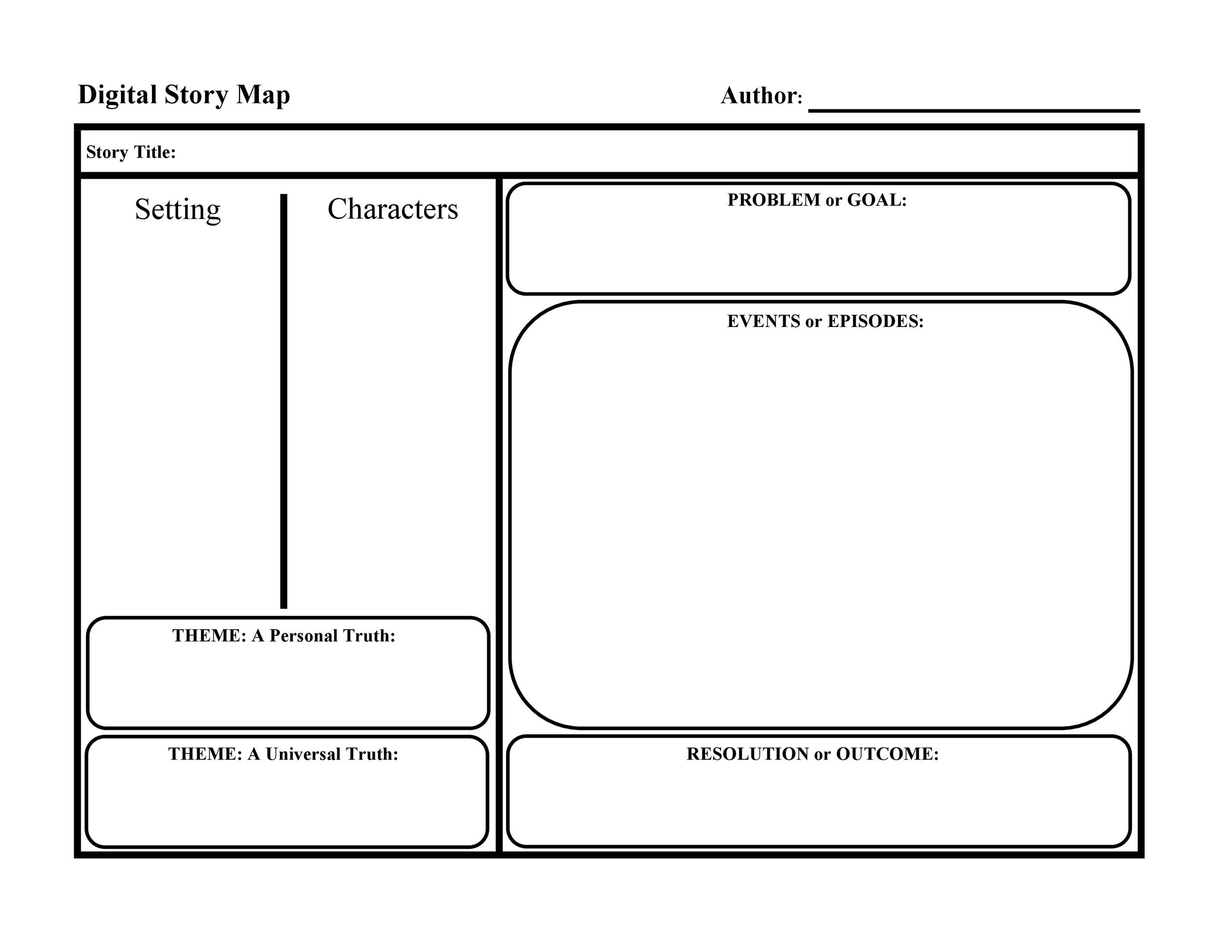 image regarding Free Printable Story Map named 41 Totally free Printable Tale Map Templates [PDF / Term] ᐅ