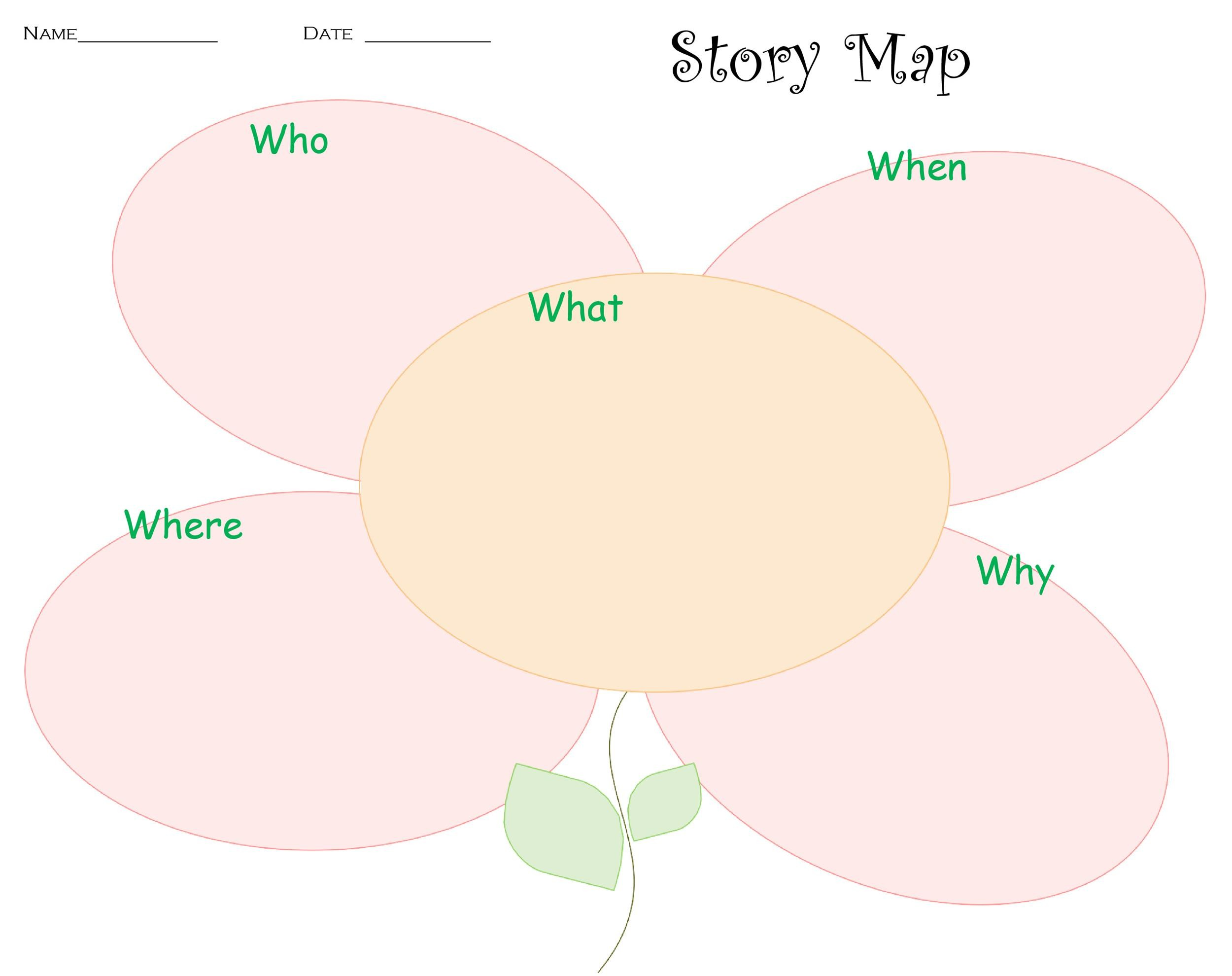 Free story map template 10