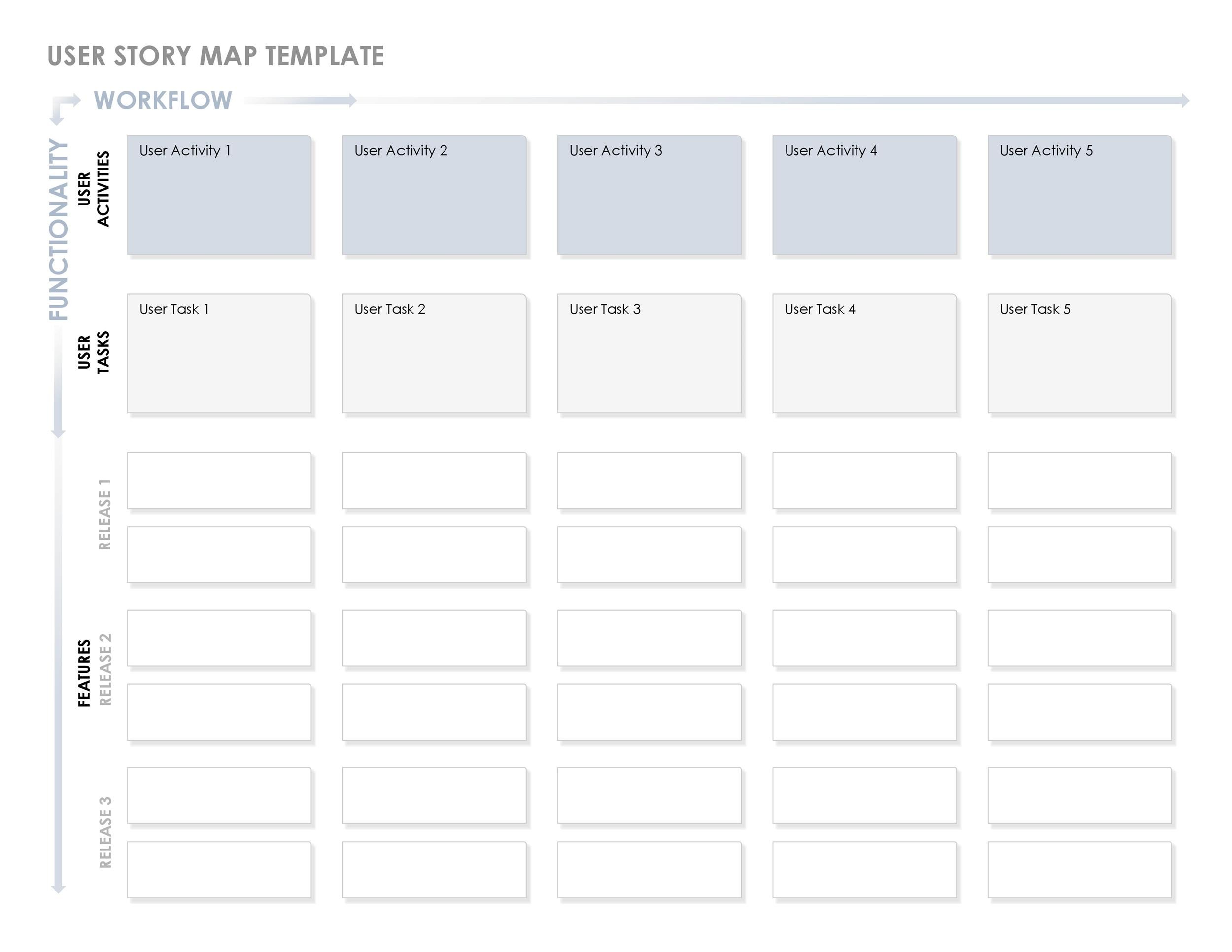 Free story map template 14