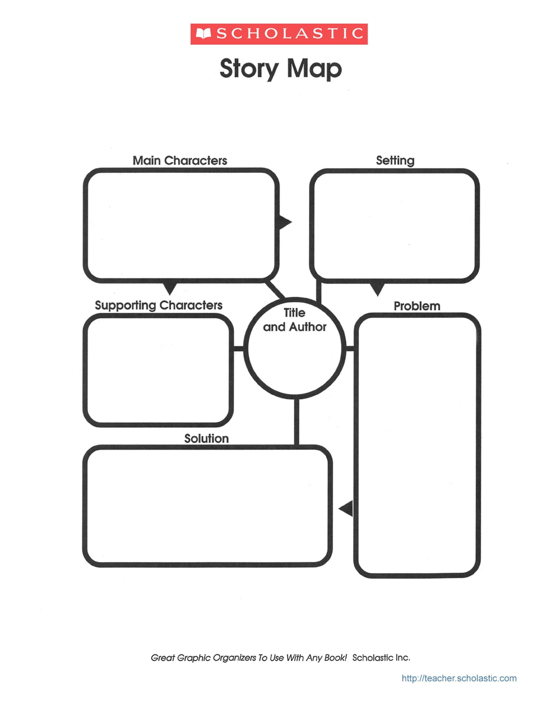 41 Free Printable Story Map Templates Pdf Word ᐅ