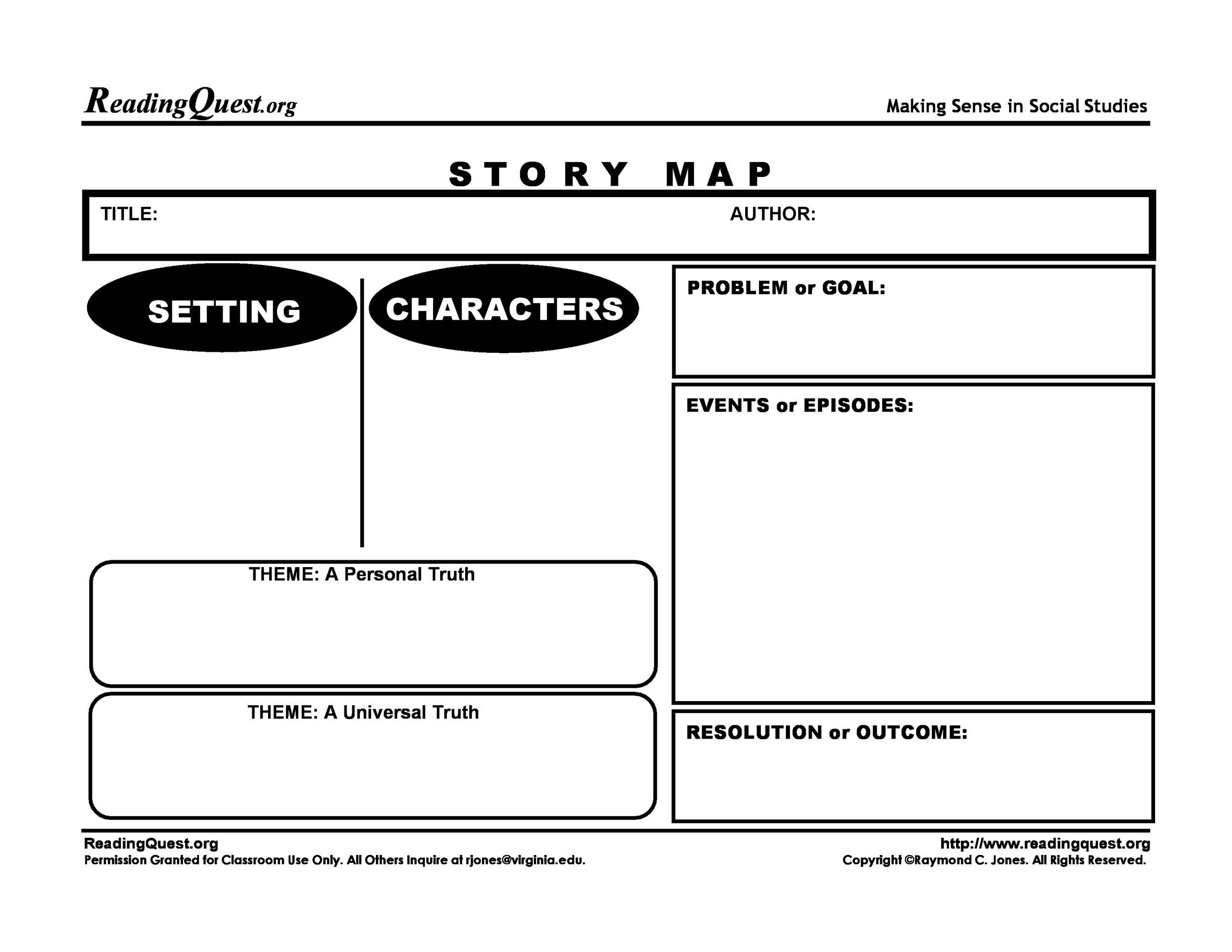 Free story map template 22