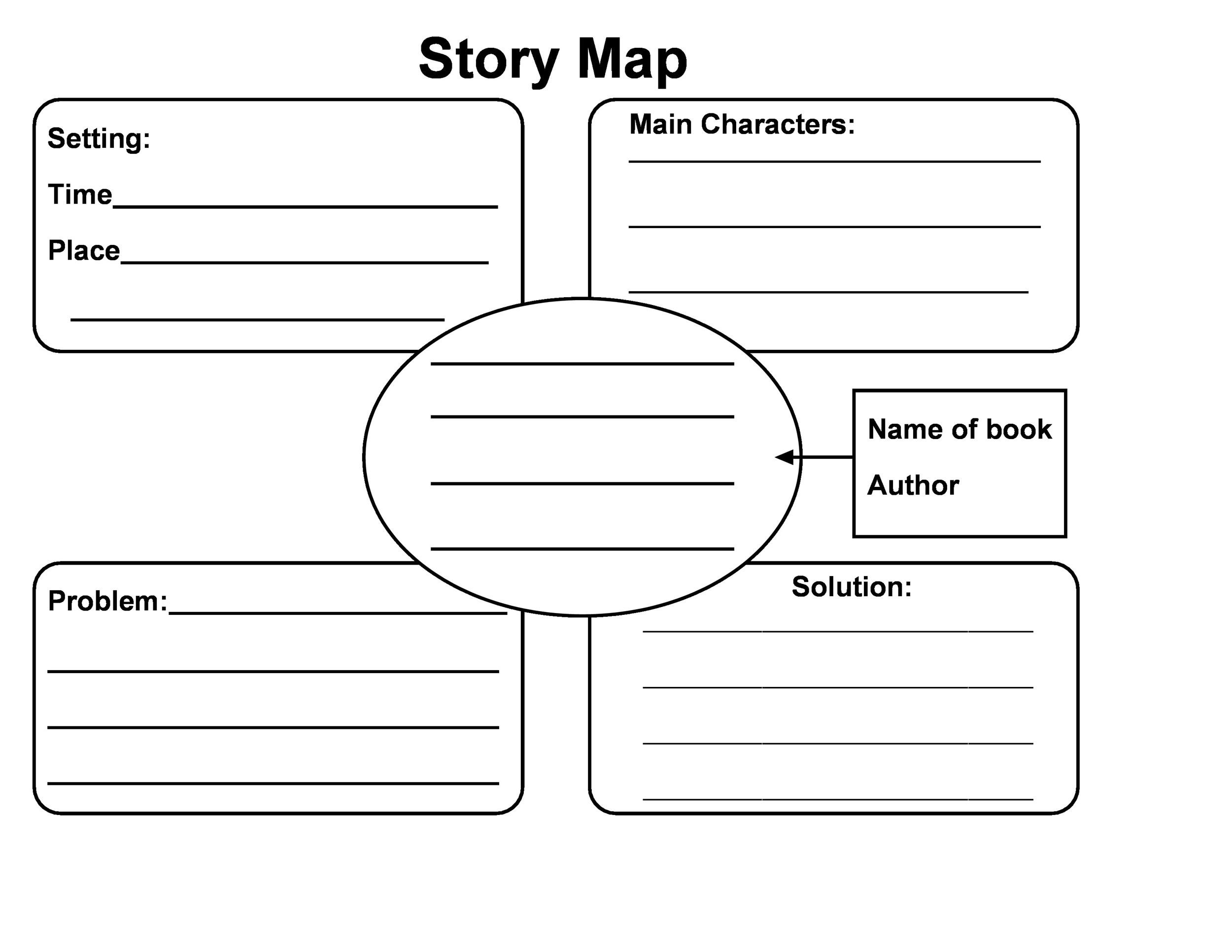 Free story map template 26