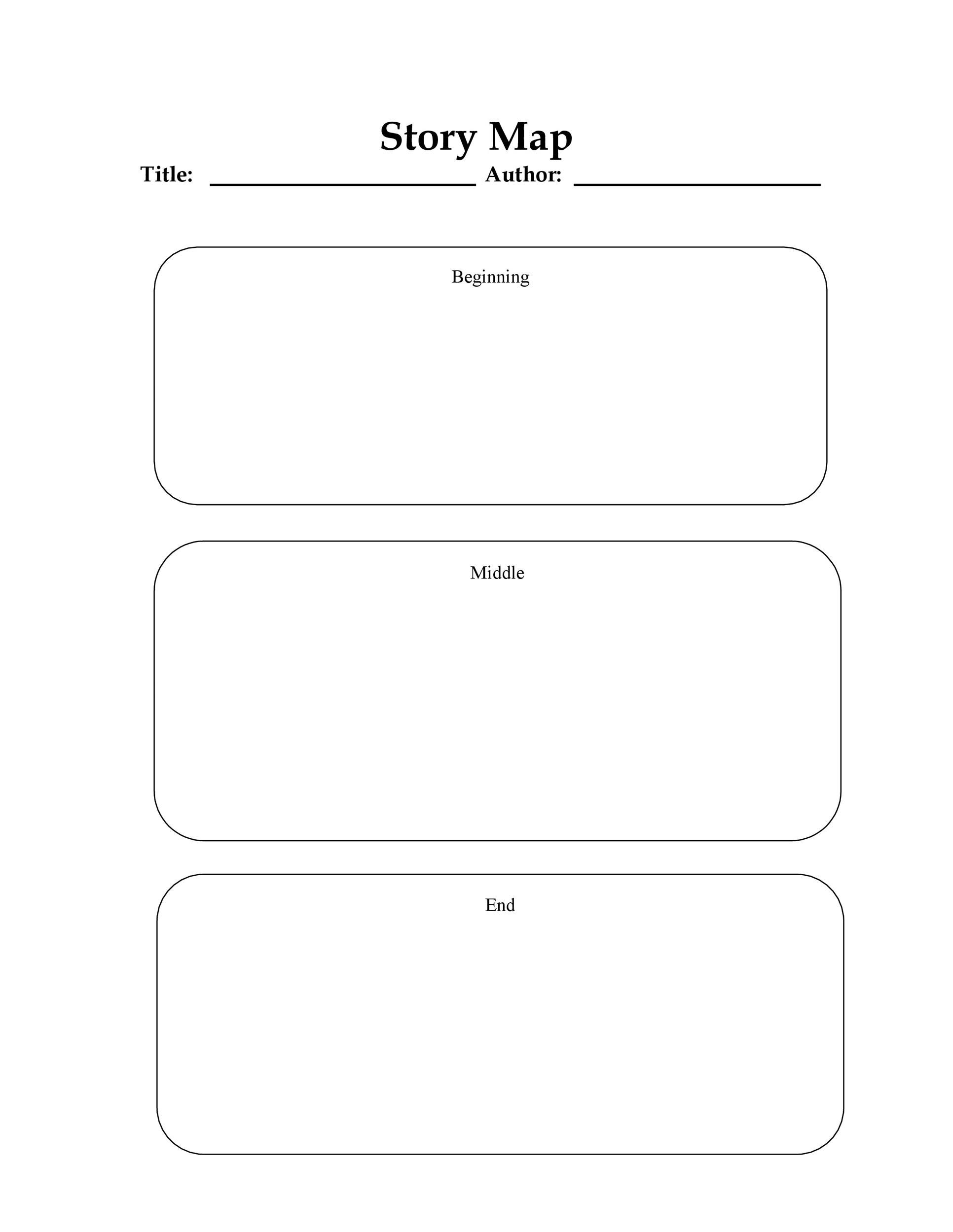 Free story map template 31