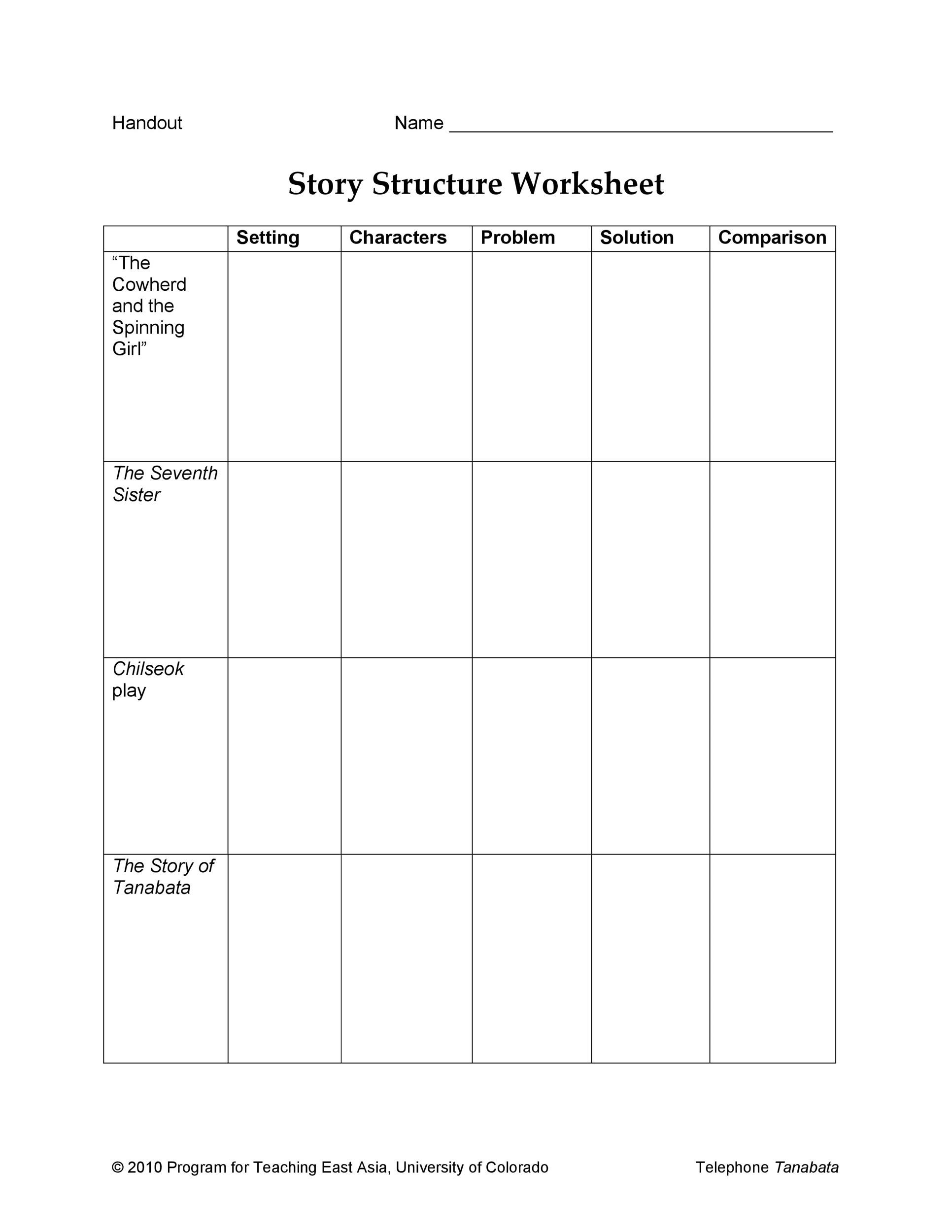 Free story map template 39