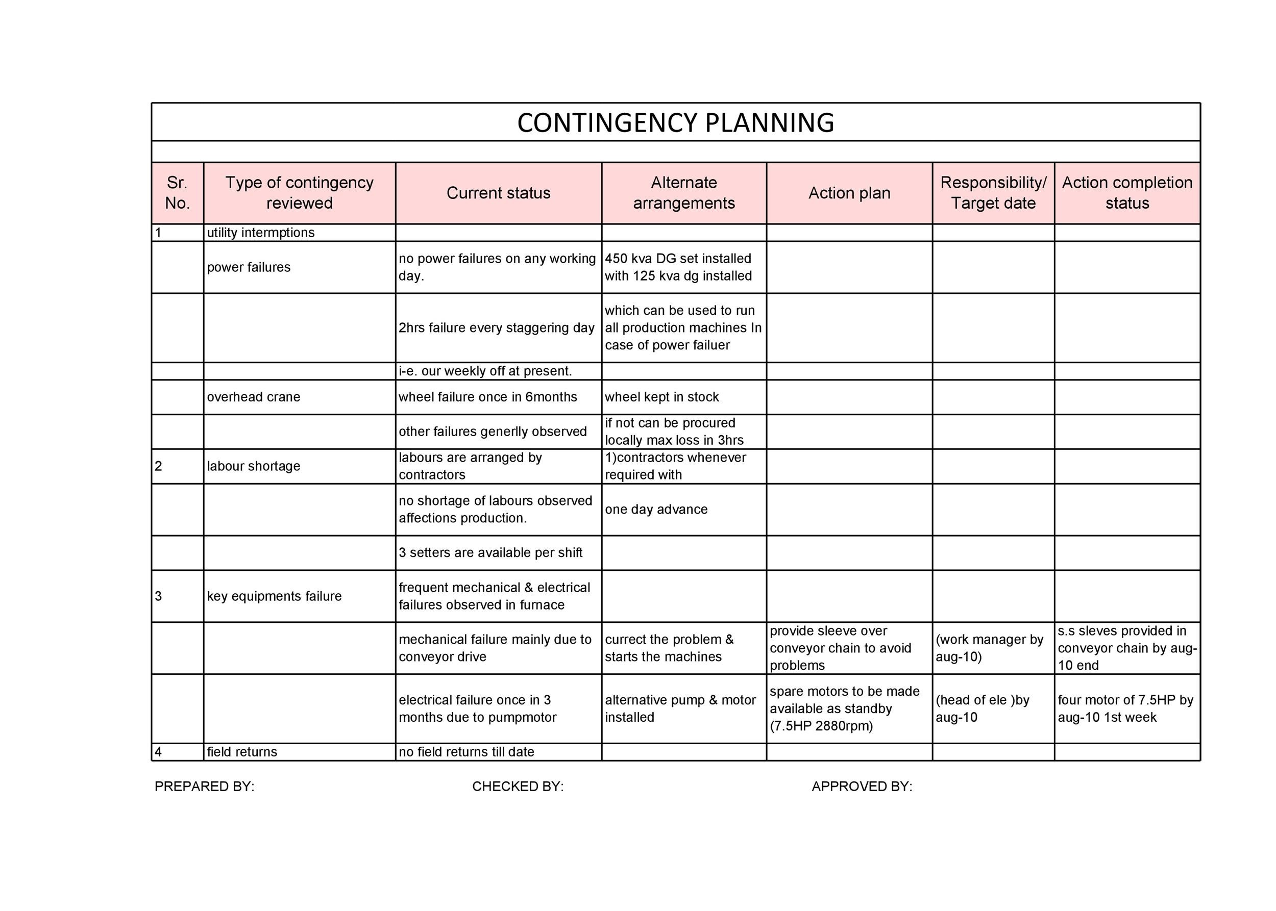 Free contingency plan template 06