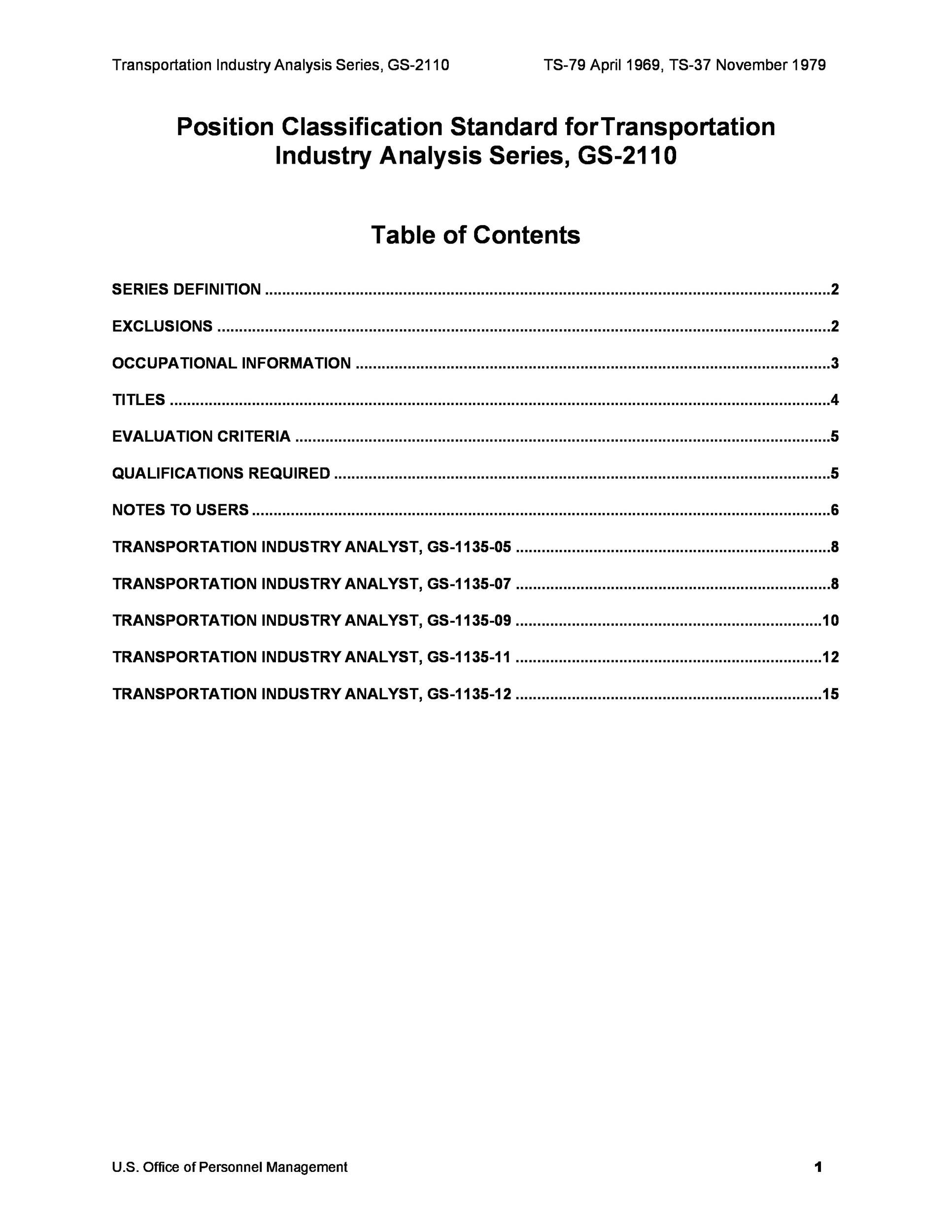 Free industry analysis example 36