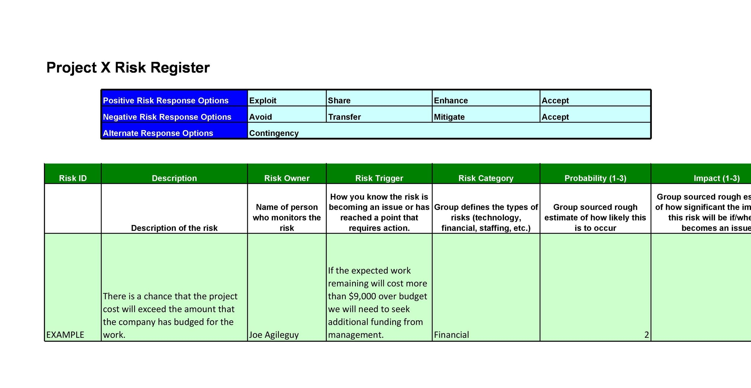 Free risk register template 06