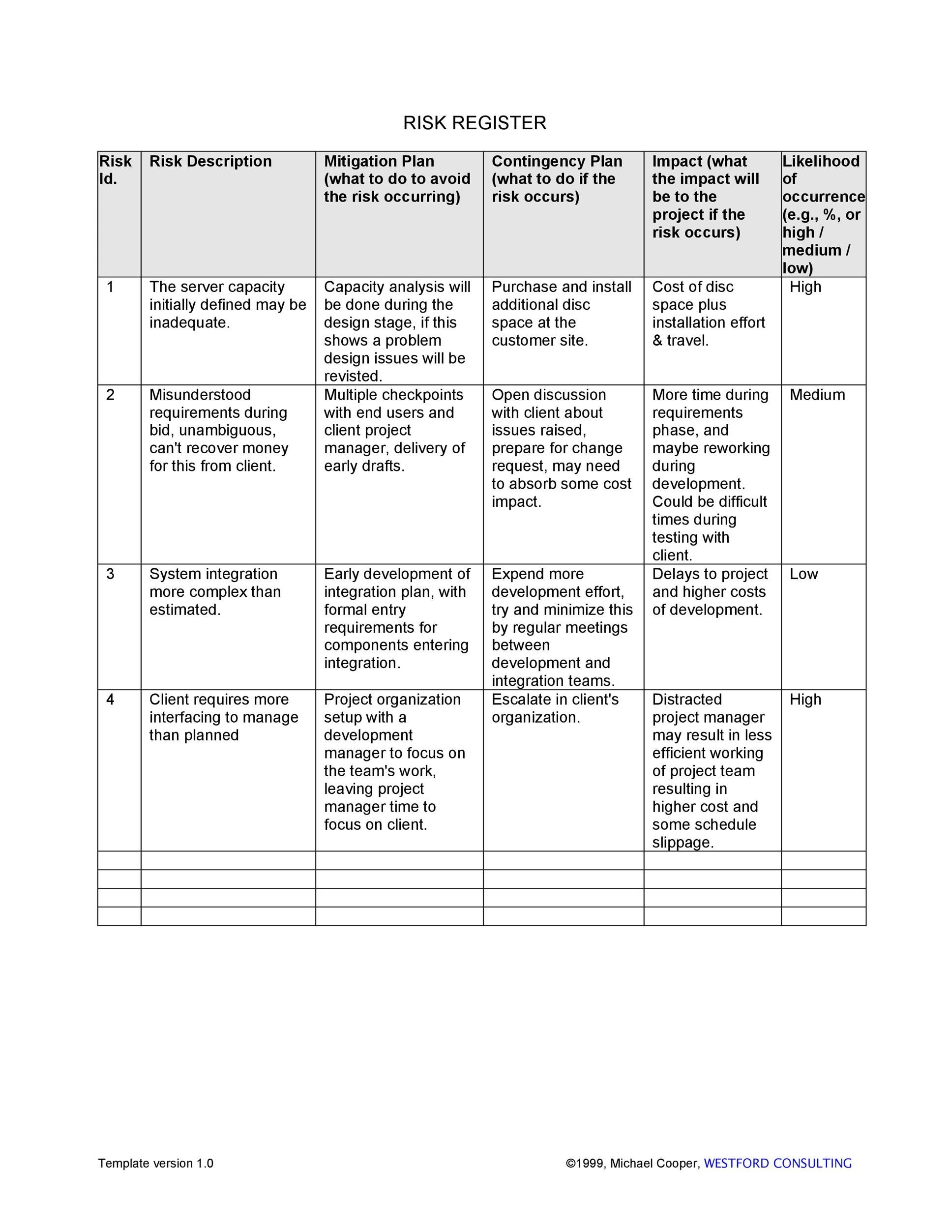 Free risk register template 09