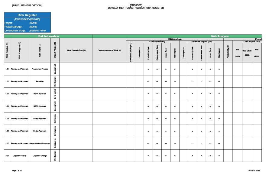 Free risk register template 21
