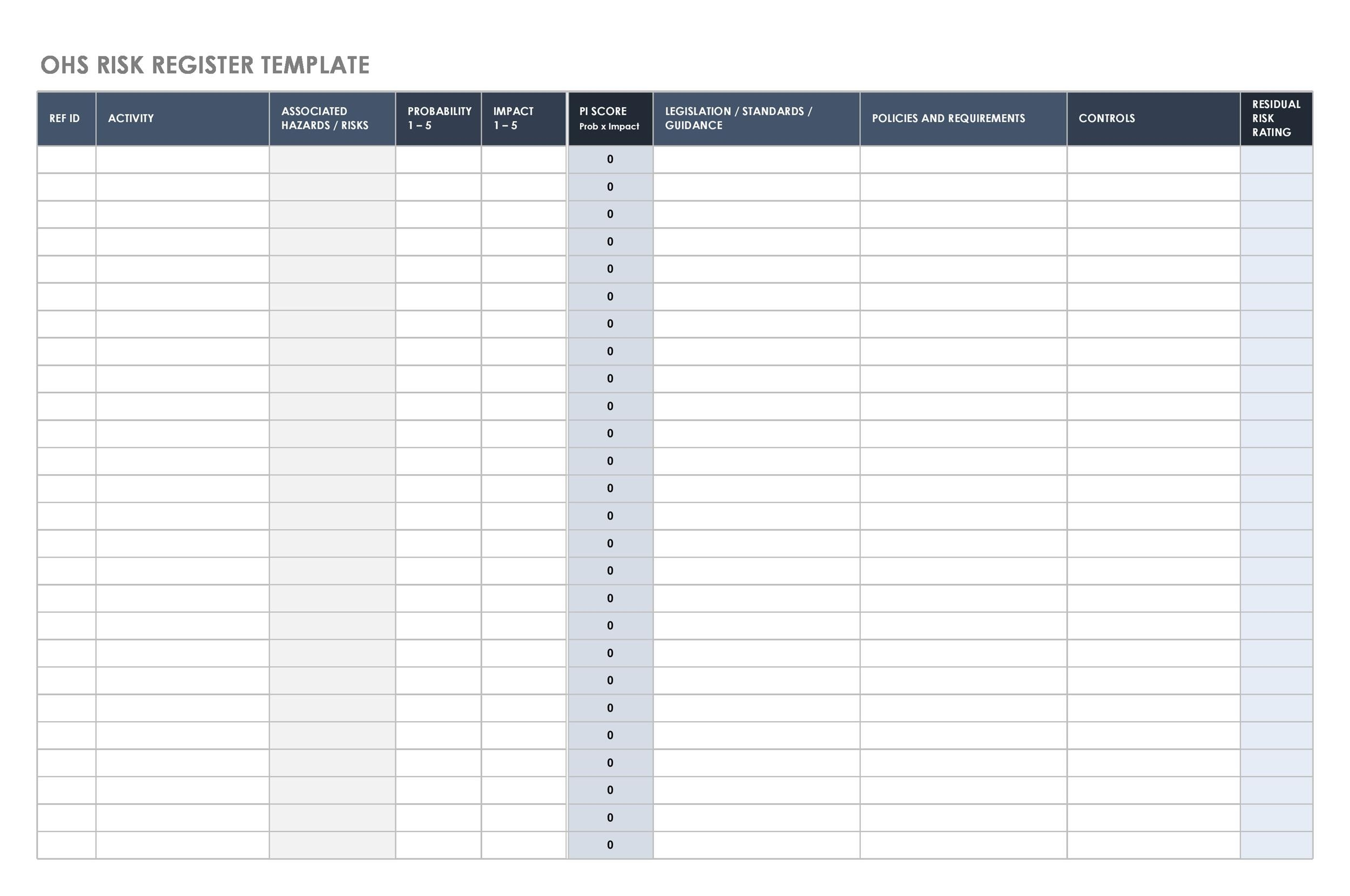 Free risk register template 35