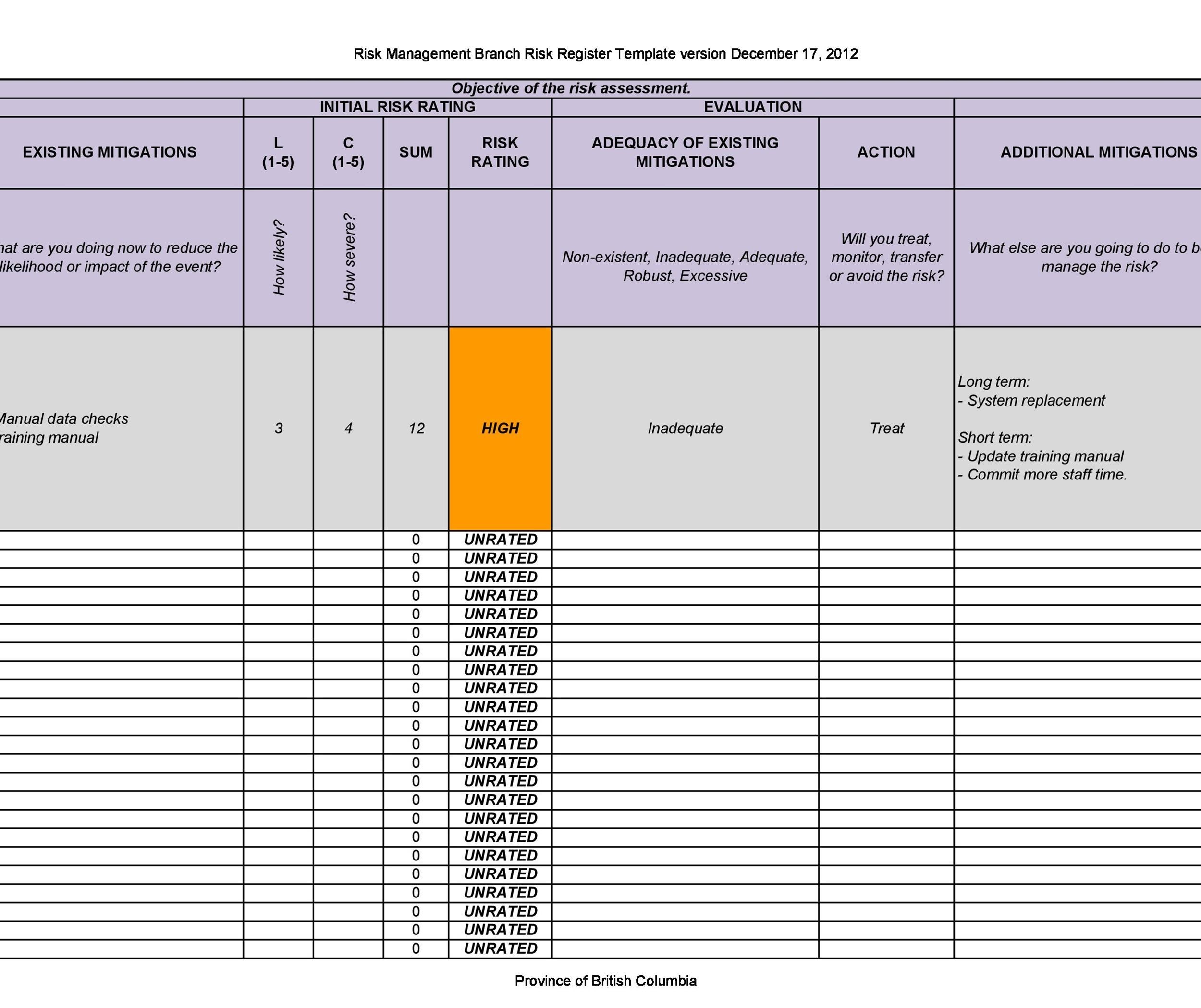 Free risk register template 39