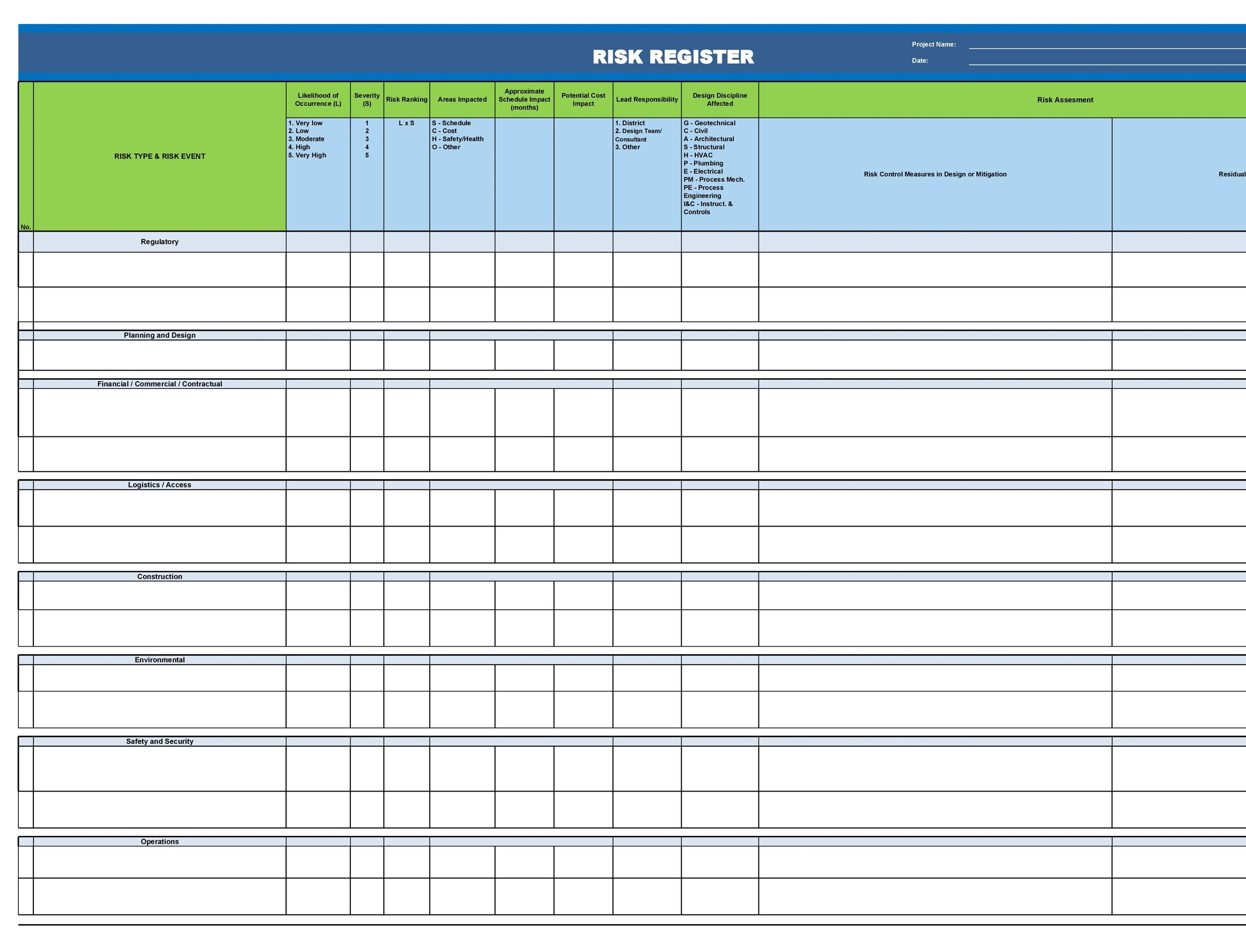 Free risk register template 45