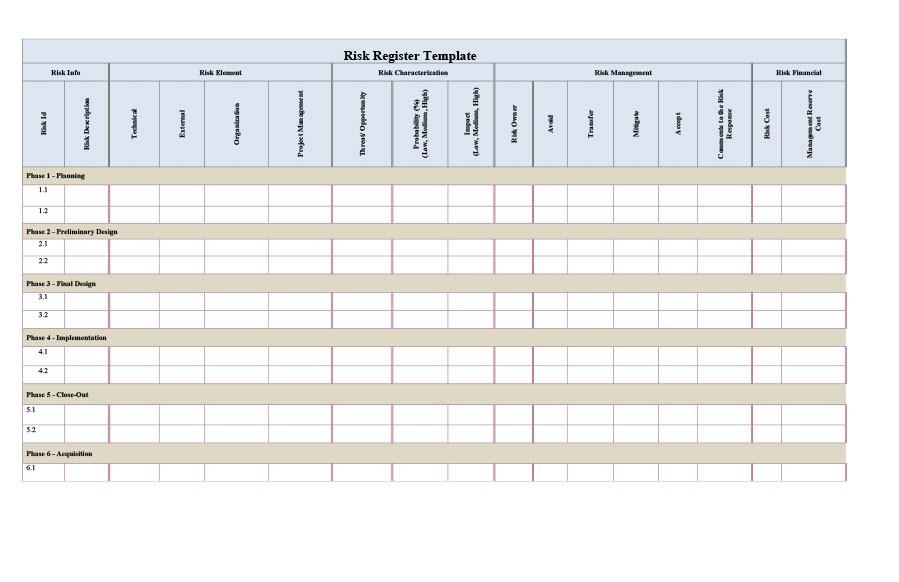 Free risk register template 46