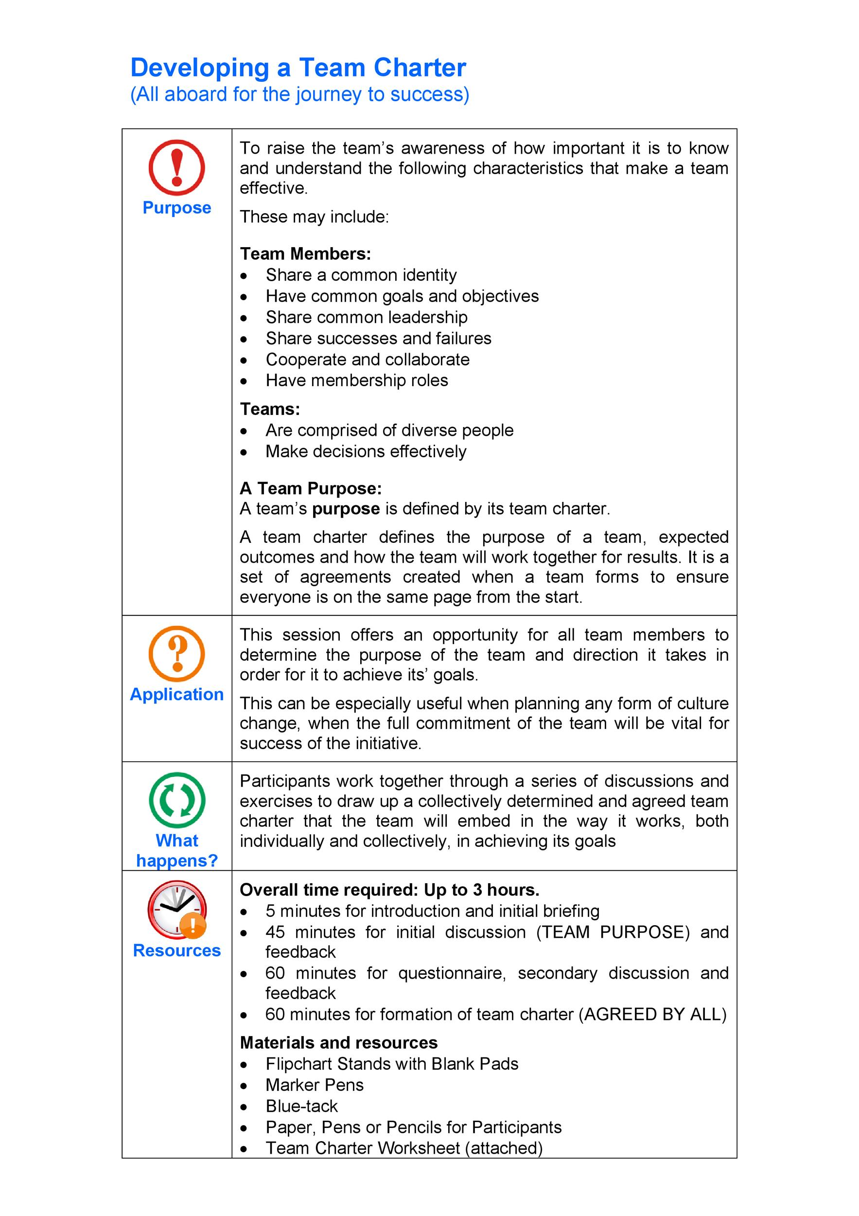 Free team charter template 08