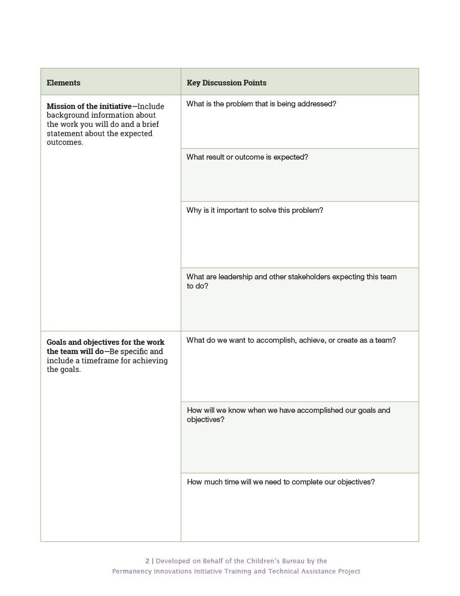 Free team charter template 31