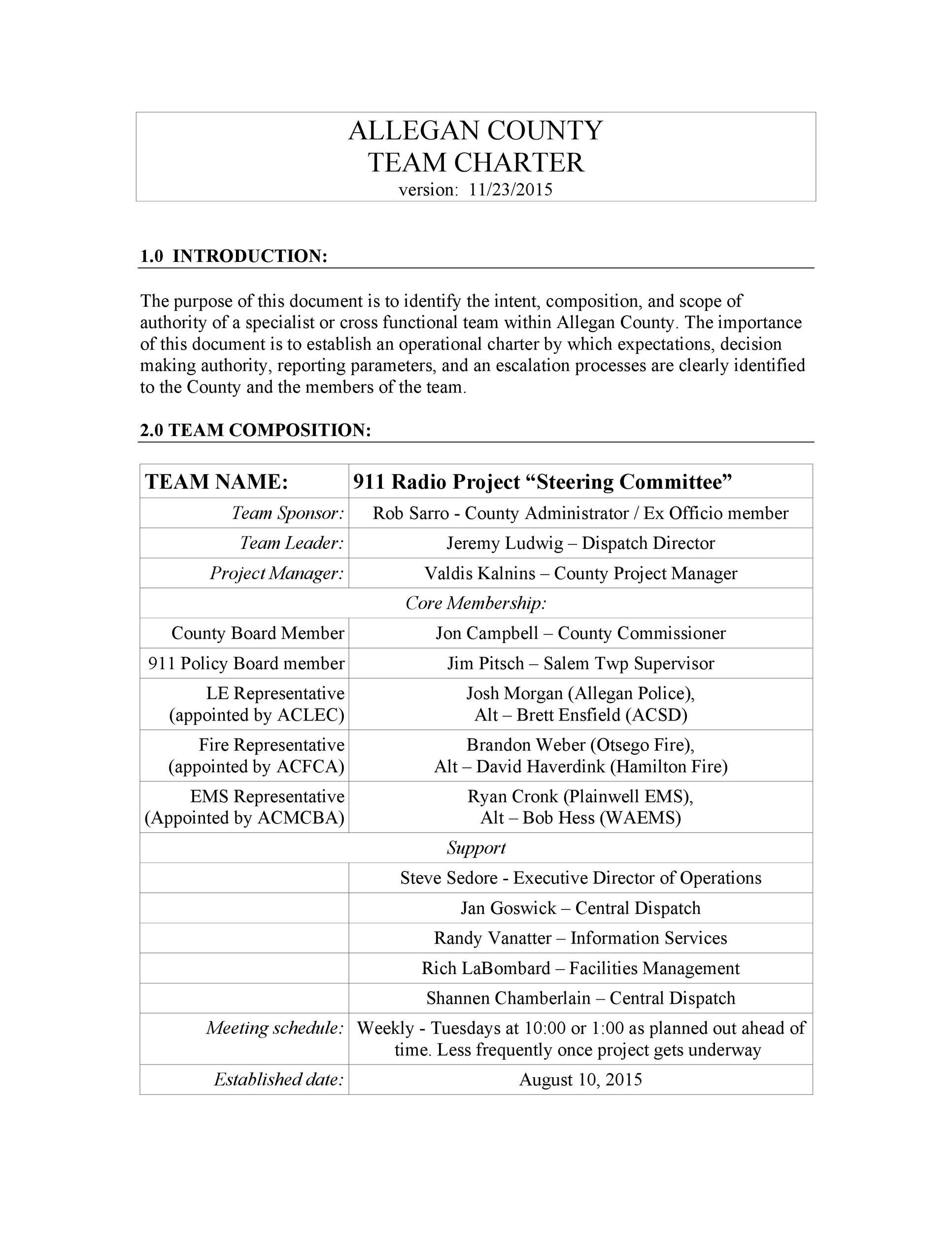 Free team charter template 48
