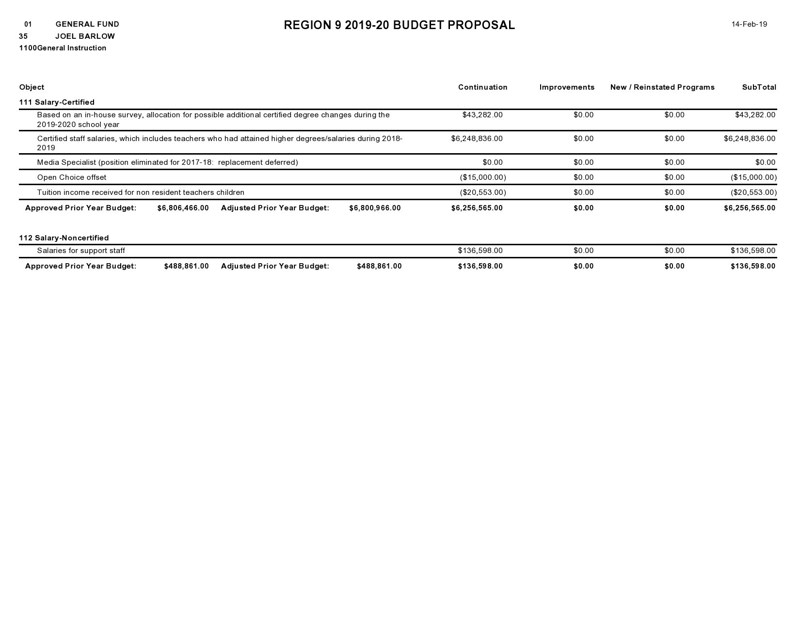 Free budget proposal template 34