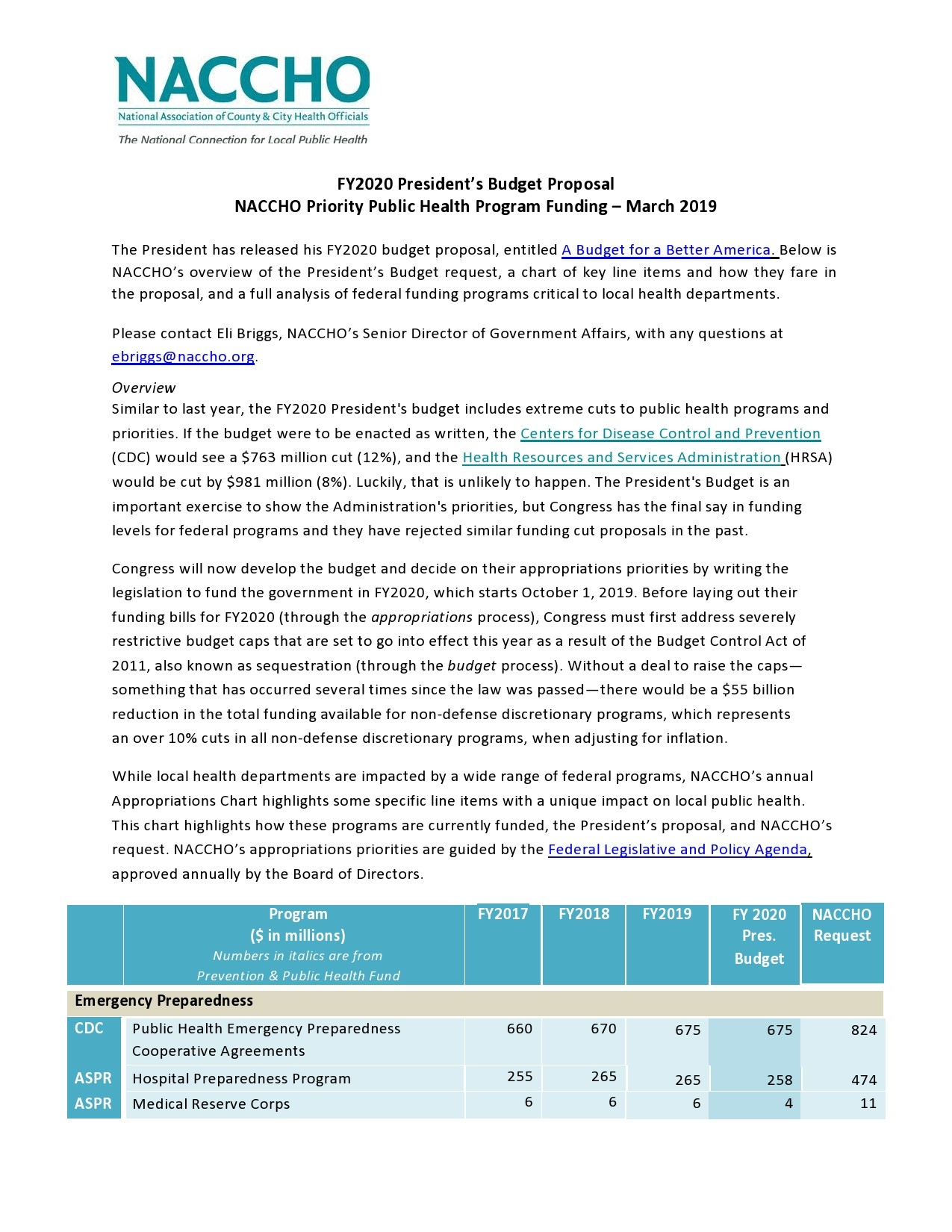 Free budget proposal template 37