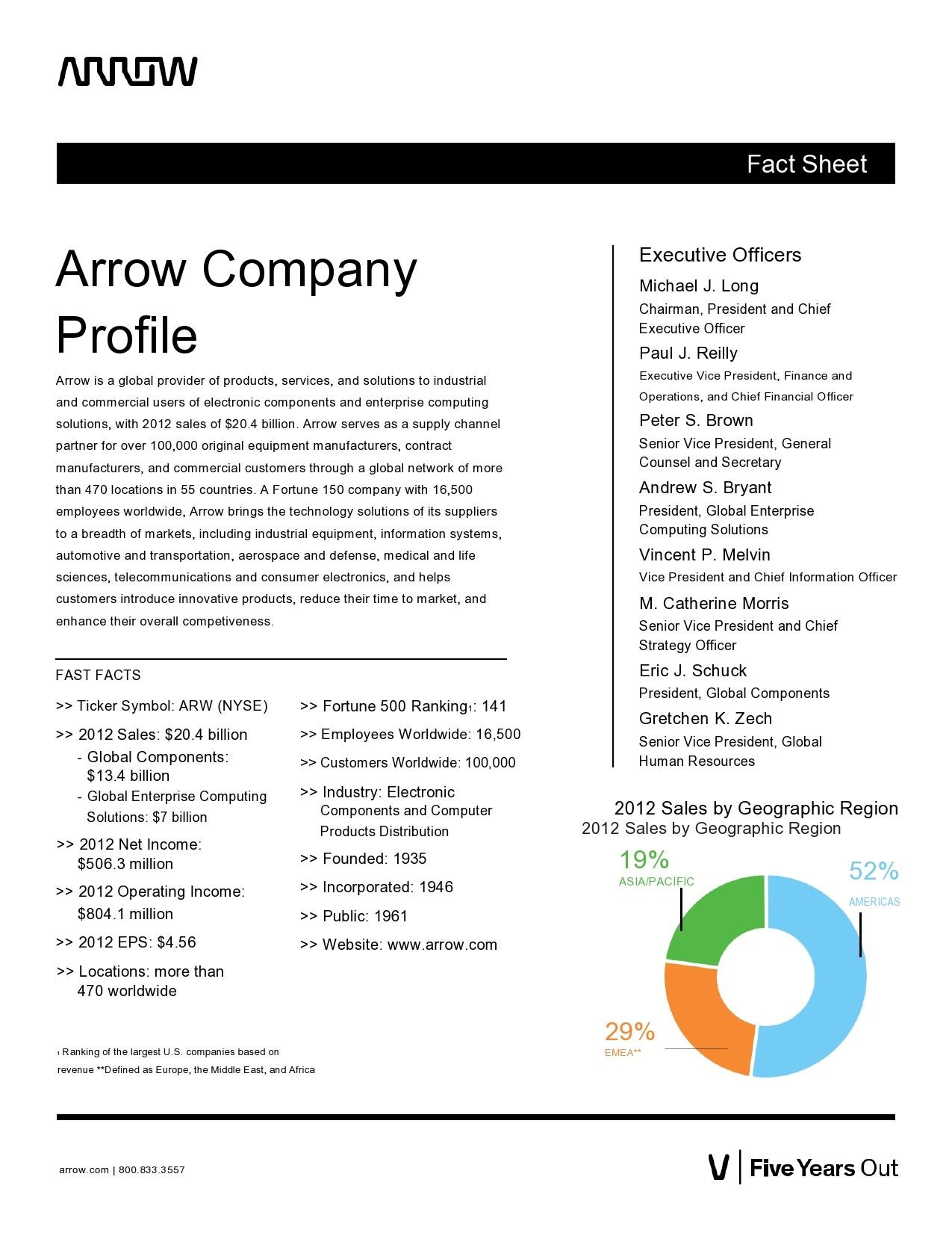 Free company profile template 40