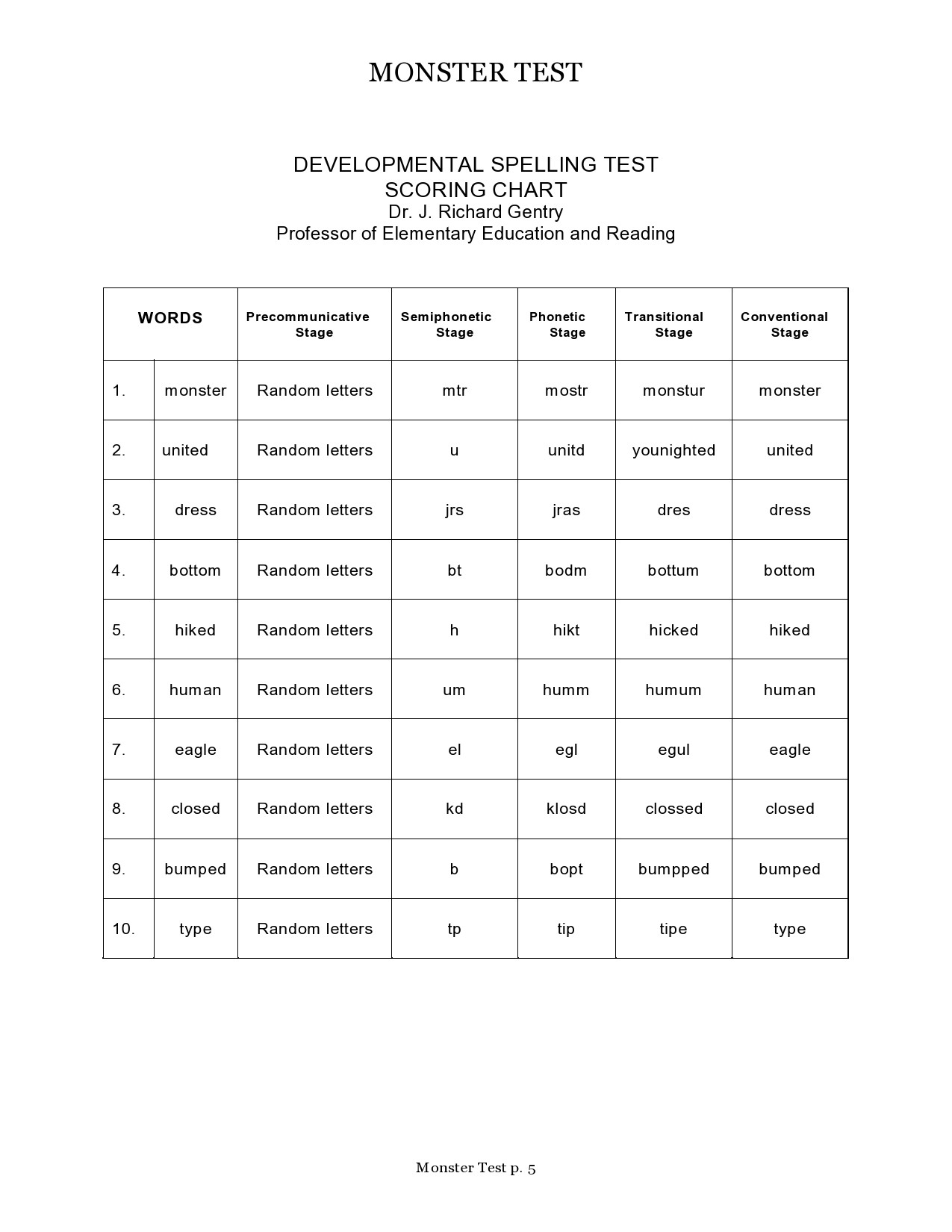 Free spelling test template 06