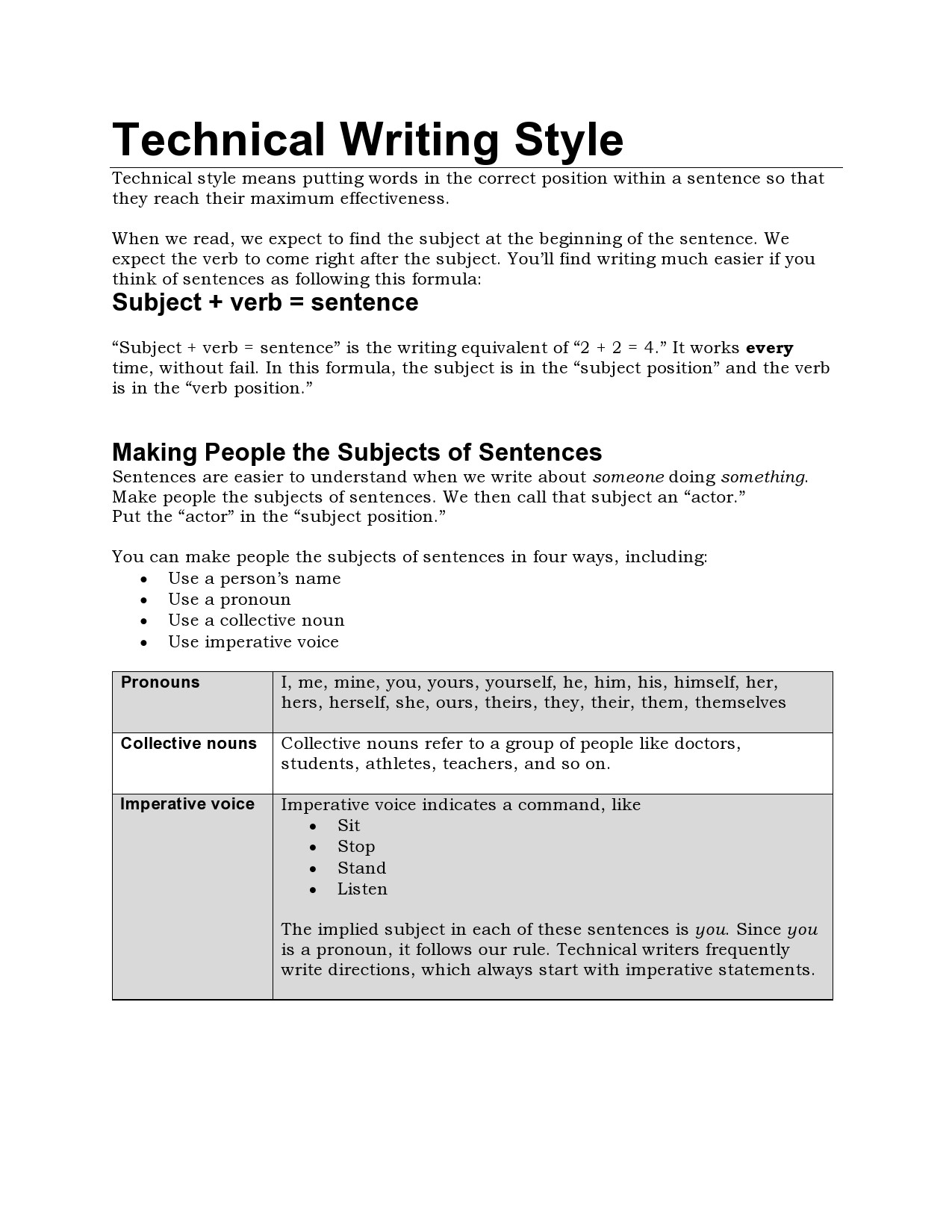 Free technical writing examples 11